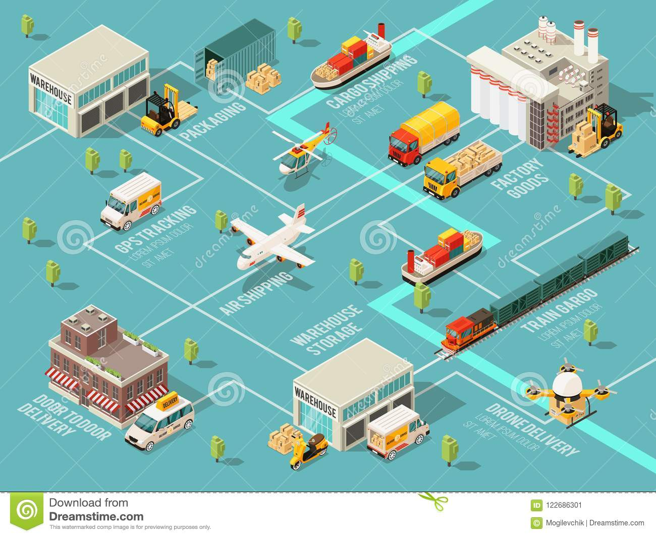 Isometric Logistics Infographic Flowchart