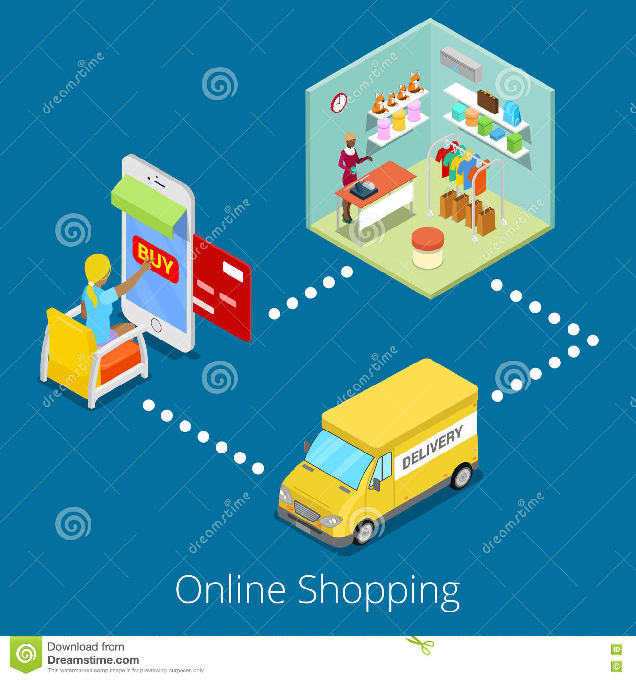Online clothes shopping fast delivery