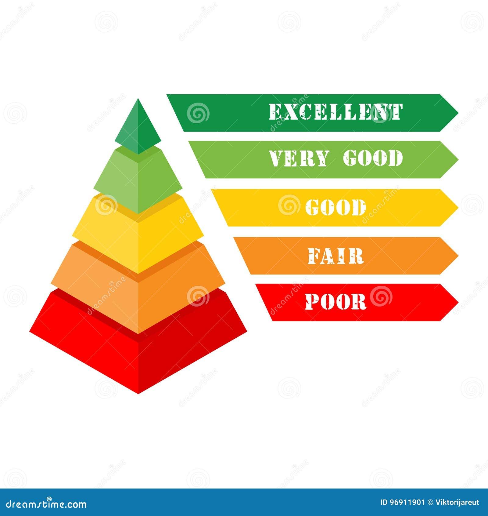 Isometric Pyramid Chart Stock Illustration Illustration Of Flow