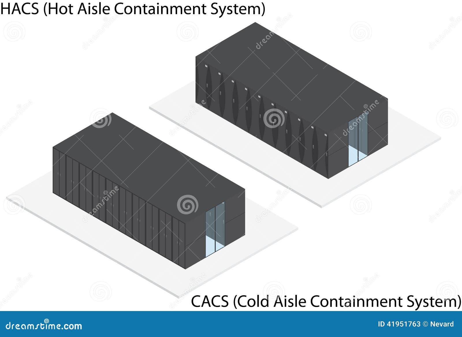 Isometric stojaka serweru ograniczenia system
