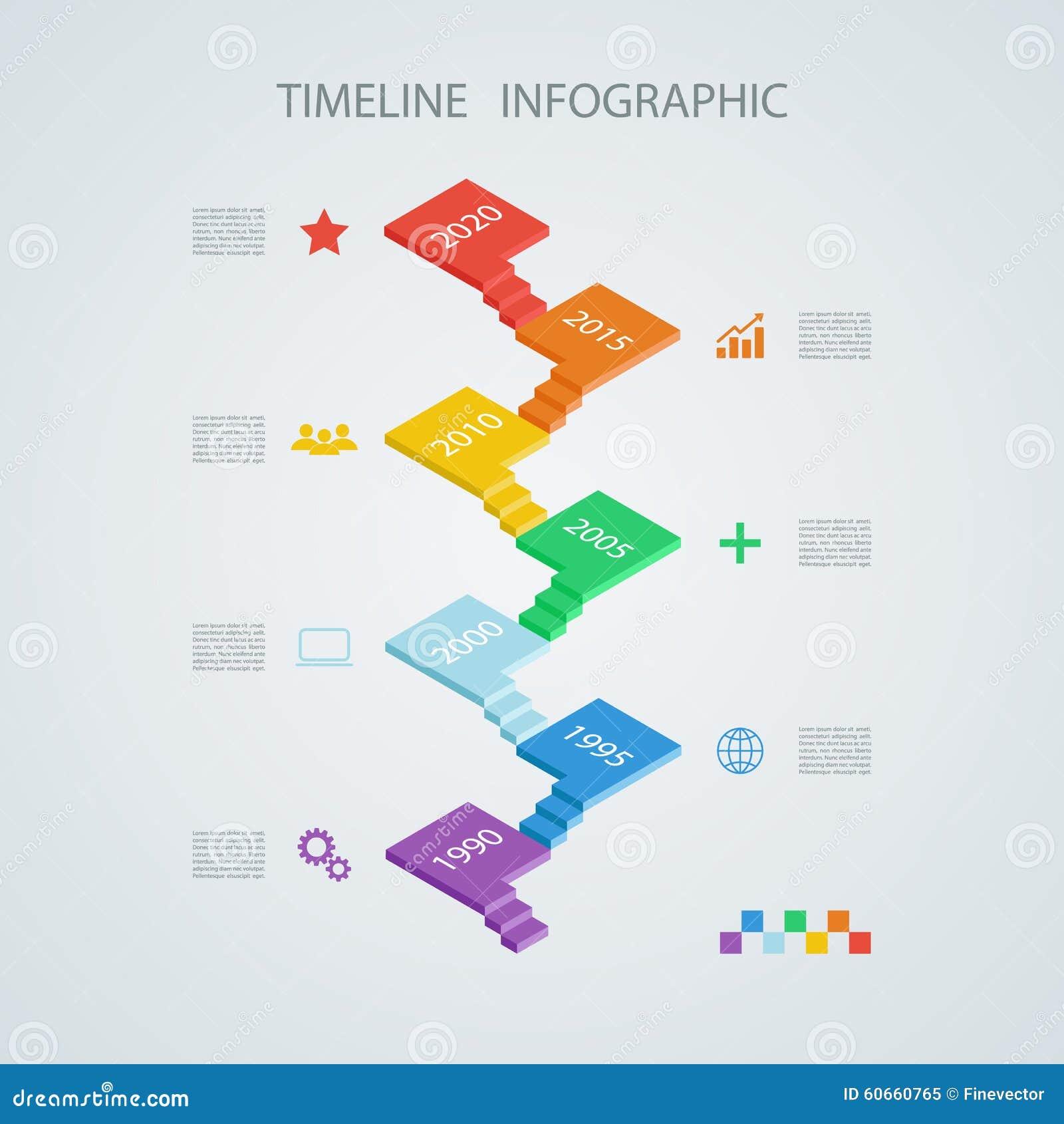 training timeline template