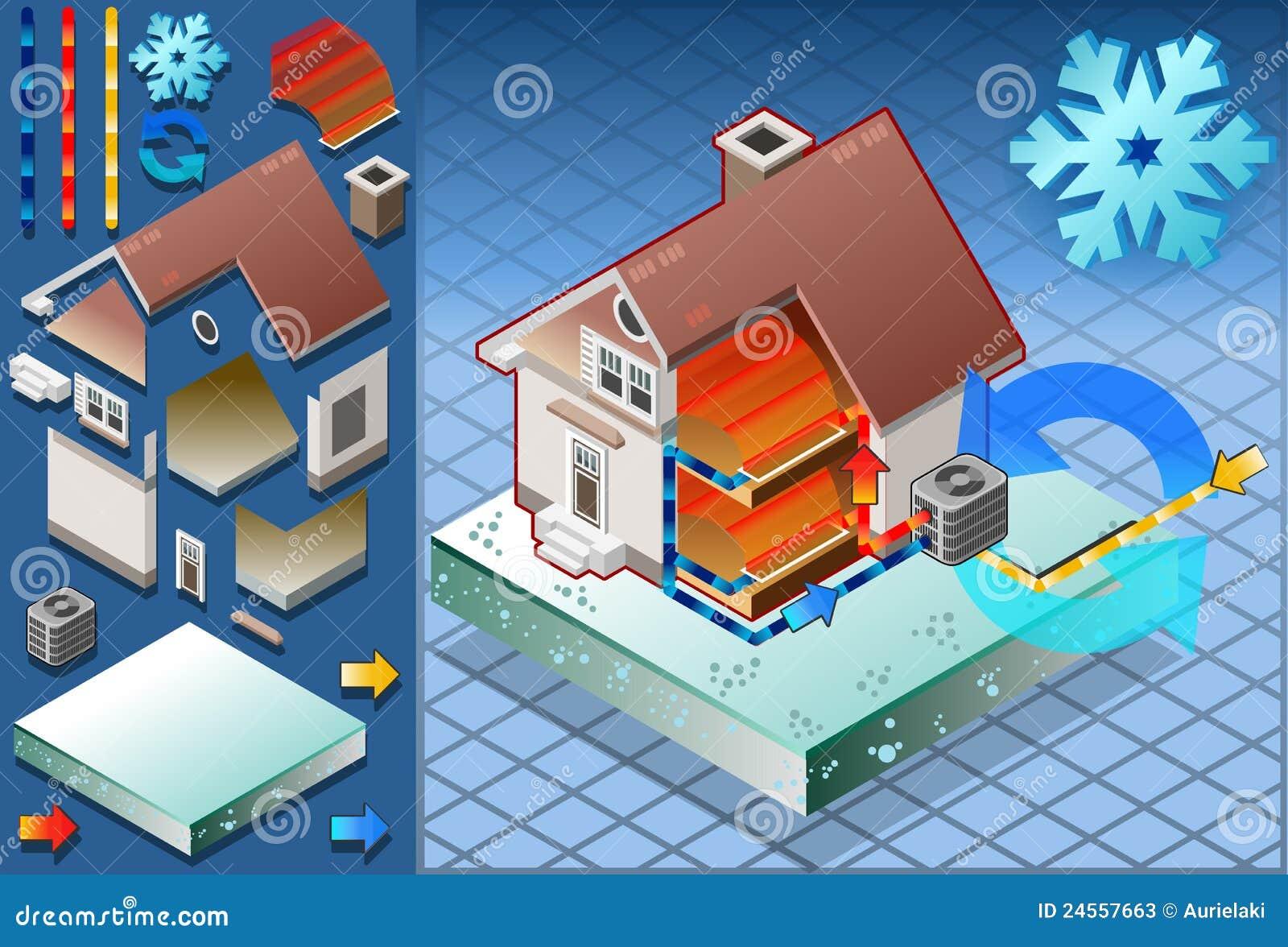 Isometrisch huis met veredelingsmiddel in hitteproductie