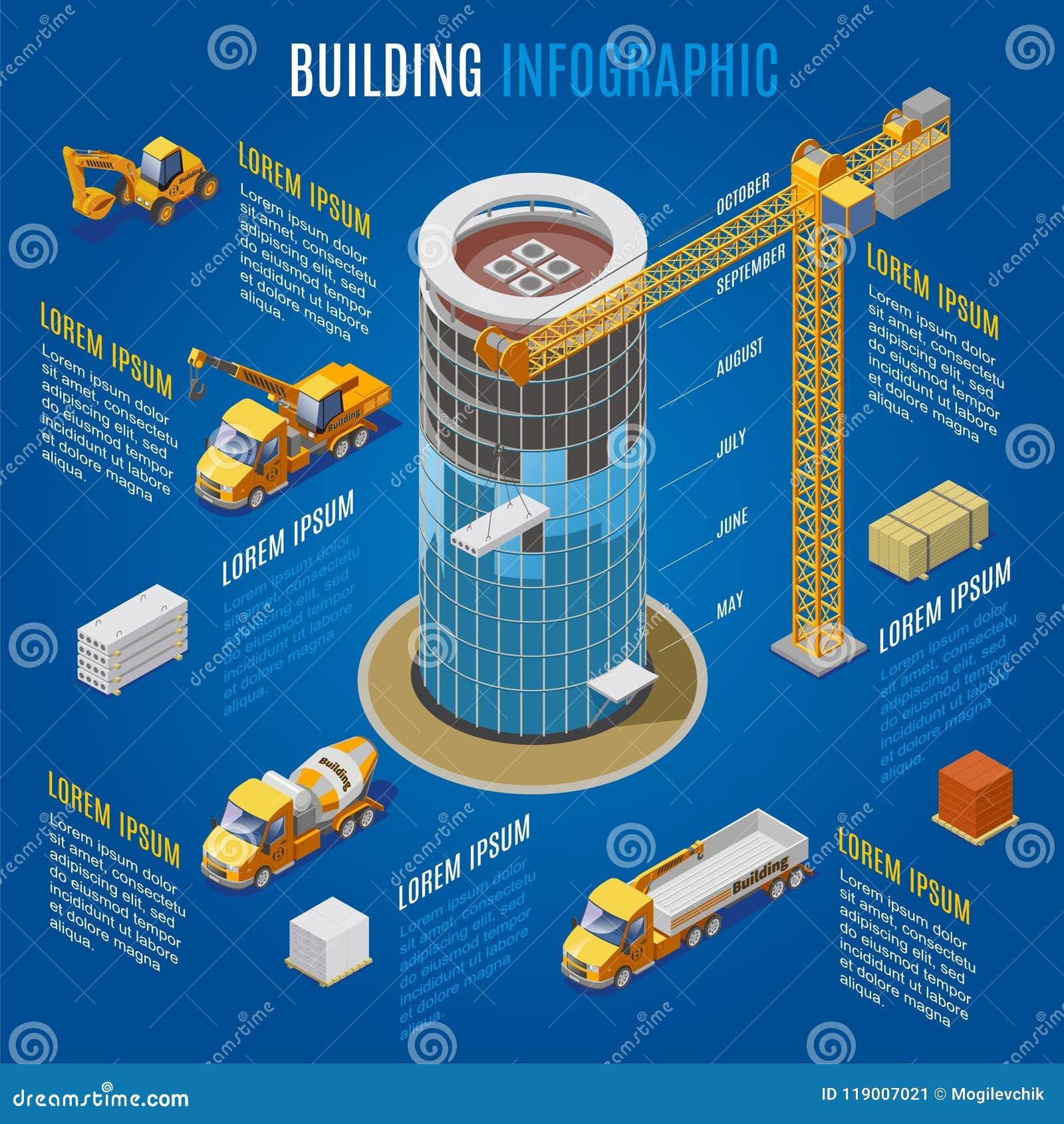 Isometrisches modernes errichtendes Infographic-Konzept