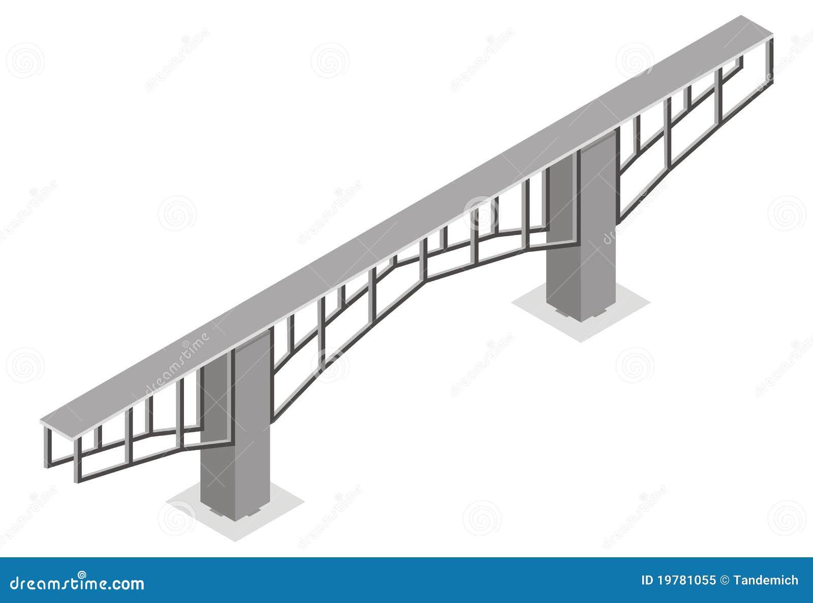 Isometrisk sikt för bro