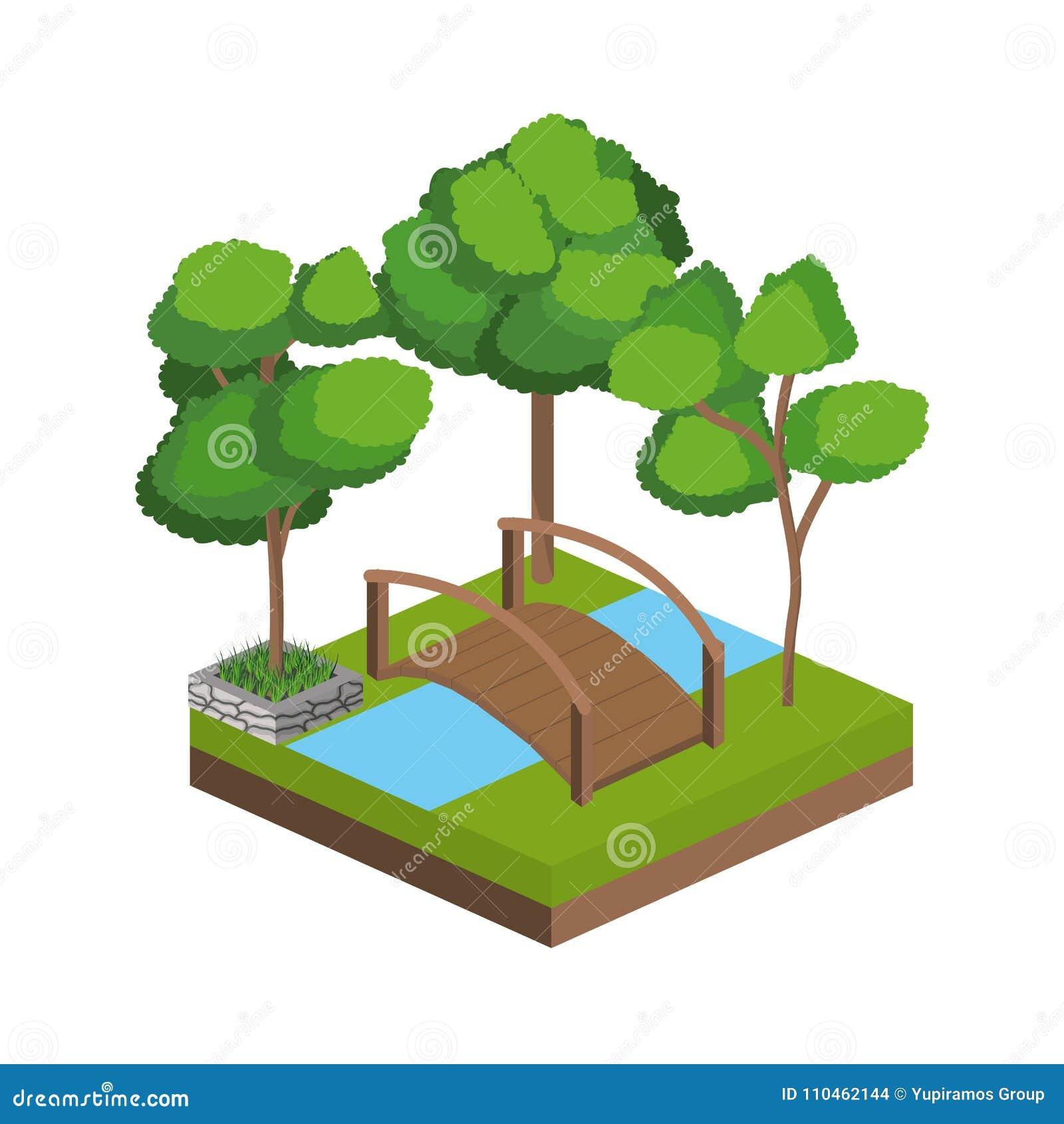 Isometriska träd och floddesign