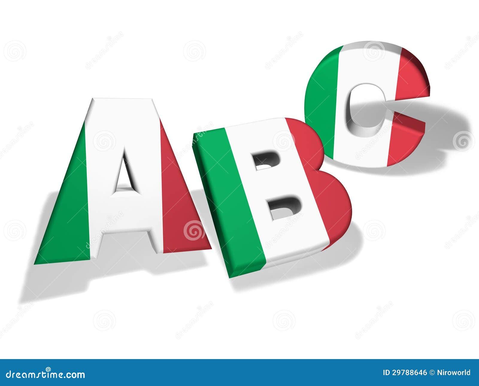 English In Italian: Abc Italian School Concept Royalty Free Stock Image