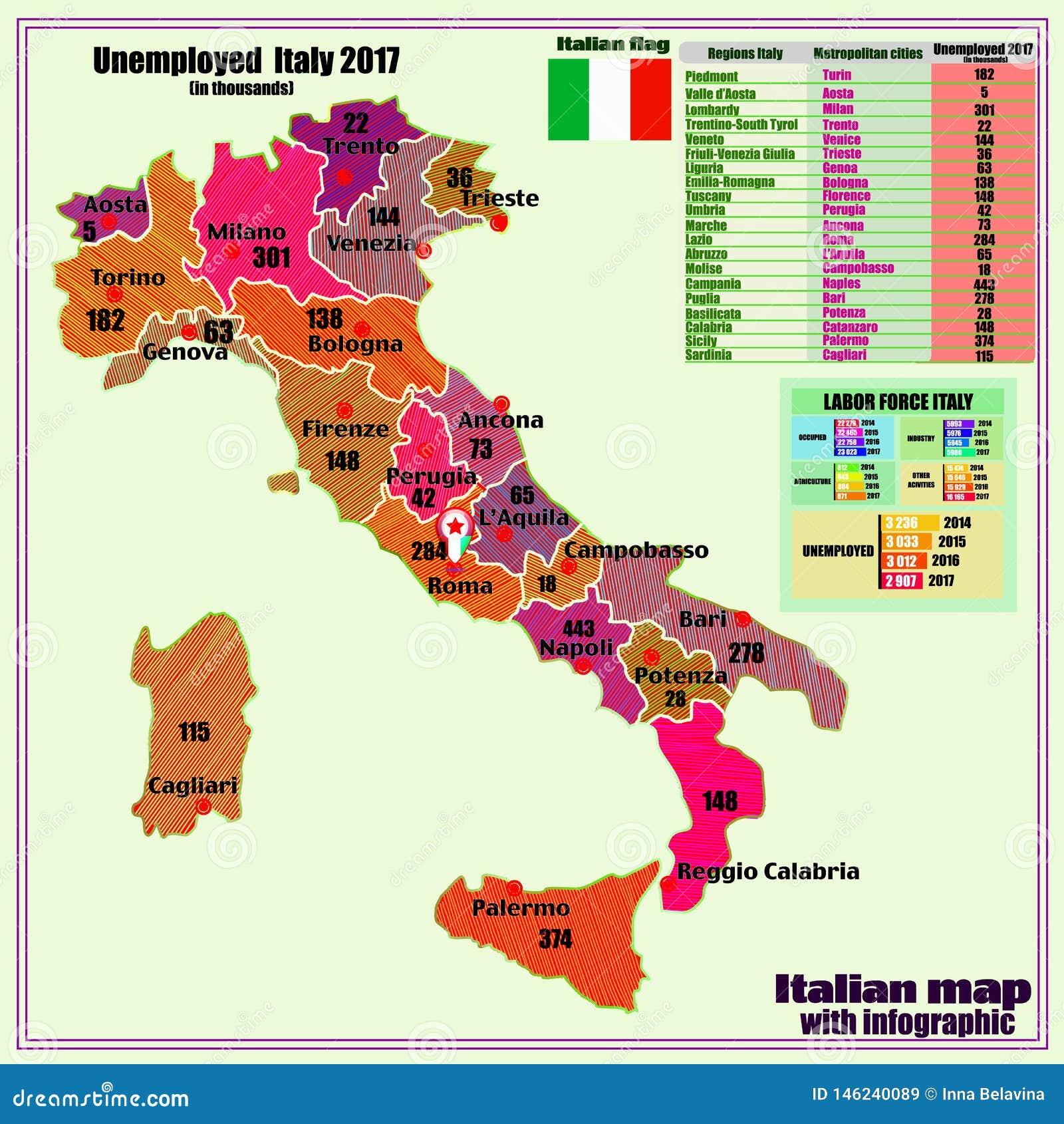 Italien Versikt Med Italienska Regioner Och Den Infographic