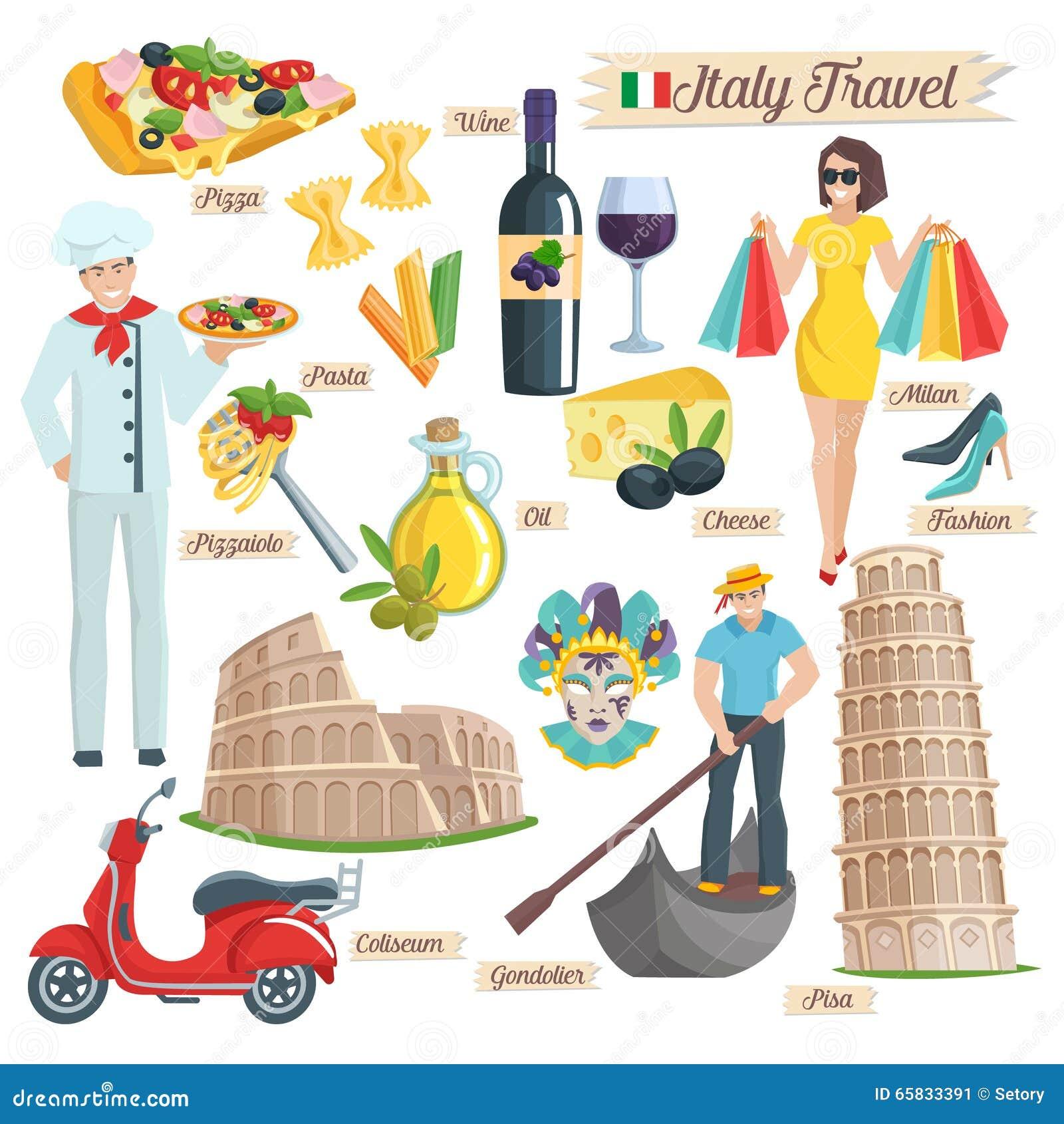 Clothes vocabulary in italian
