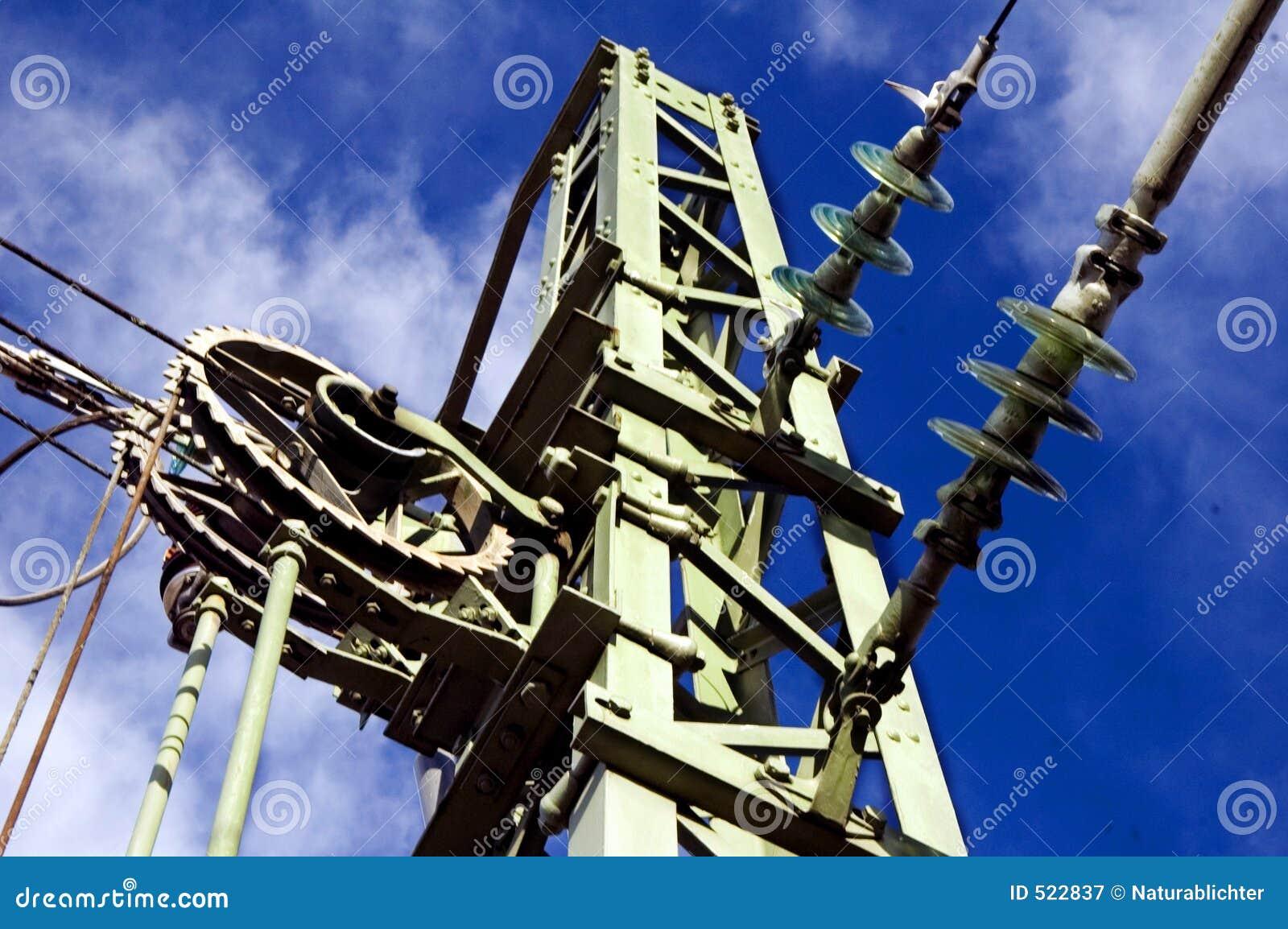 Iv för elektrisk teknik