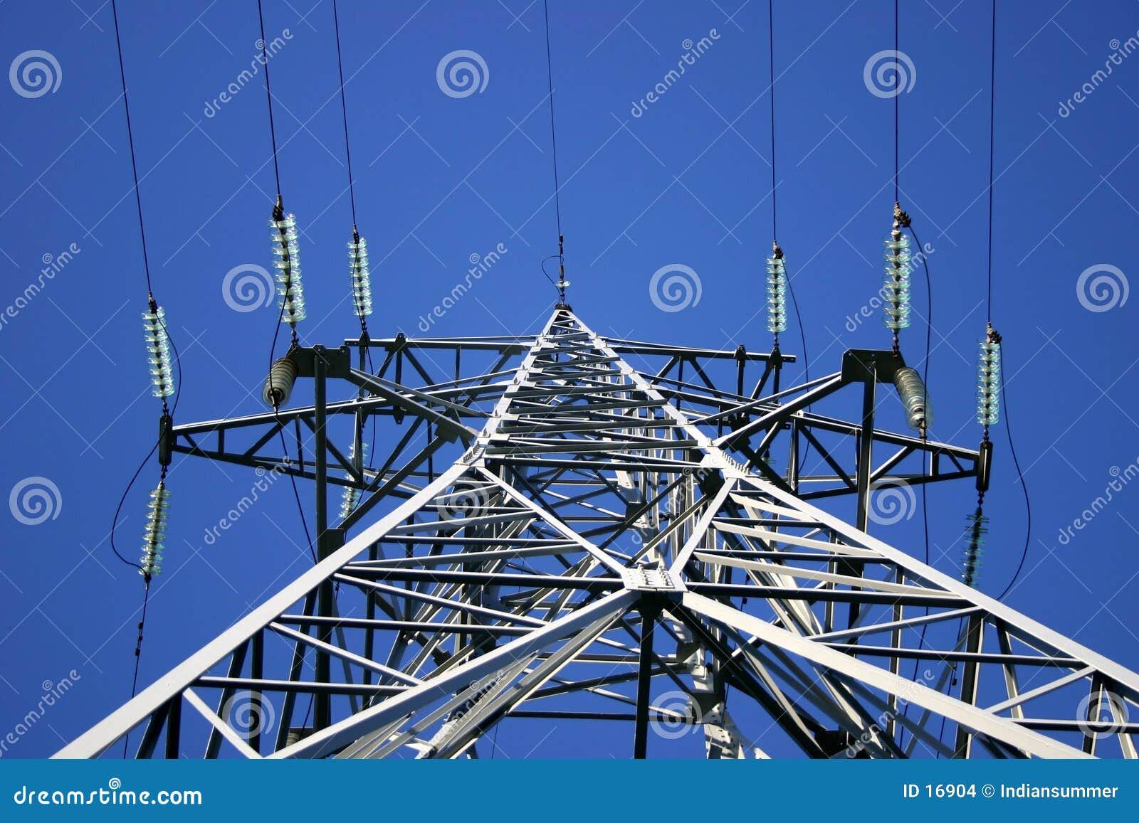 Iv-linje ström