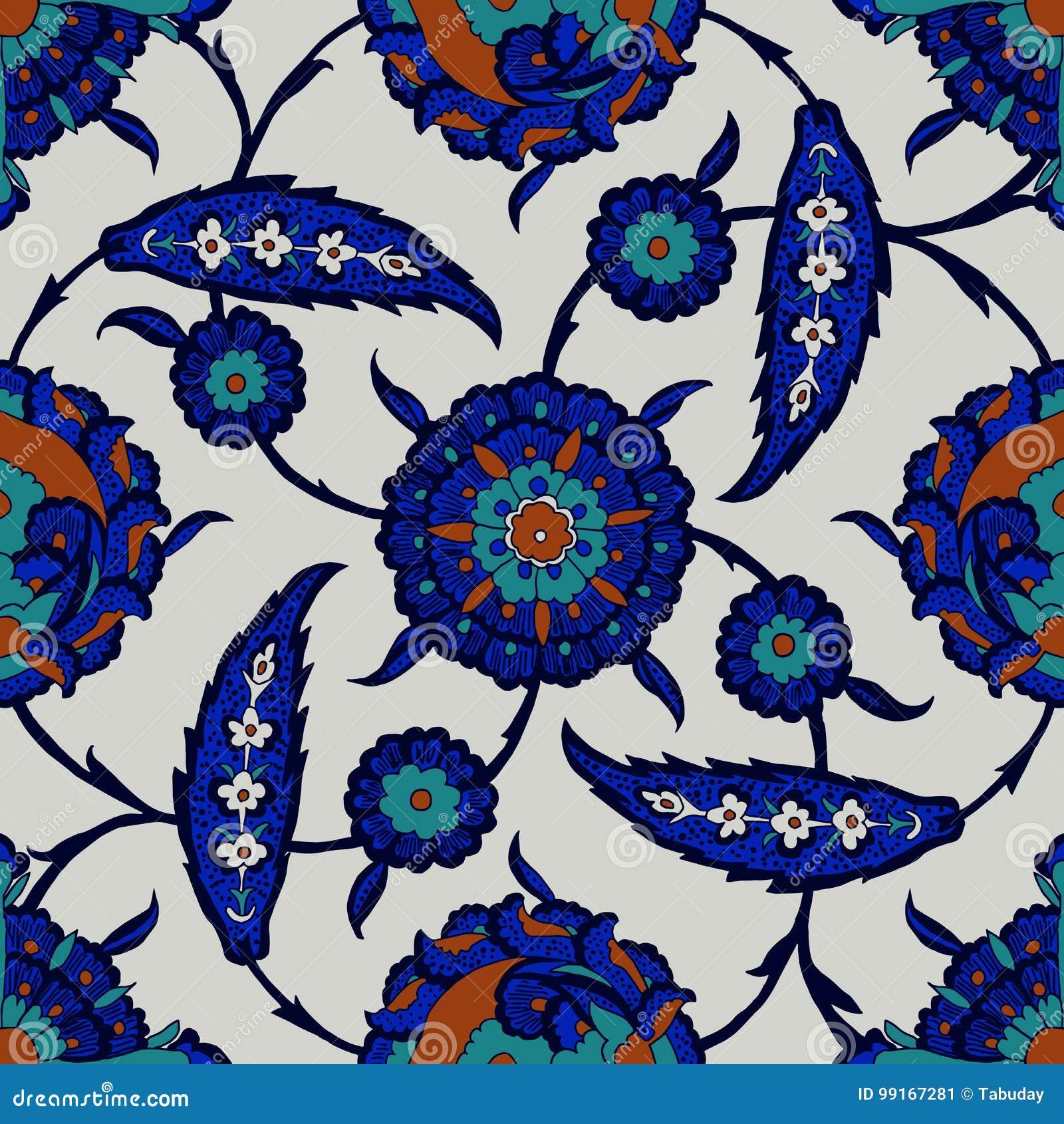 Iznik Fliesen Muster Vektor Abbildung Illustration Von Floral