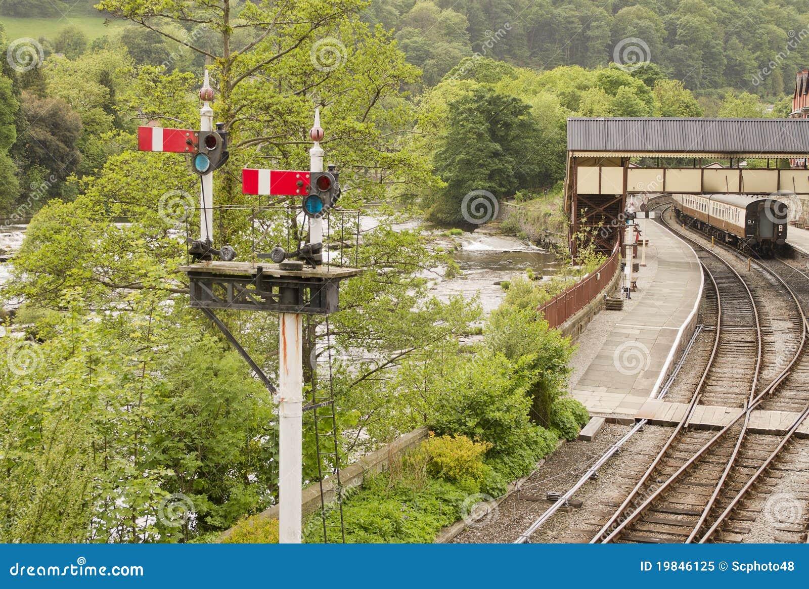 Järnväg signalering