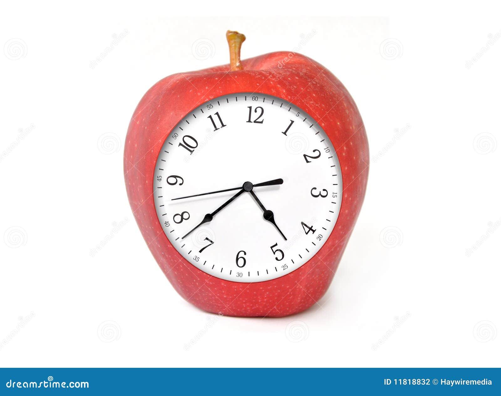 Jabłczany zegarowy czas
