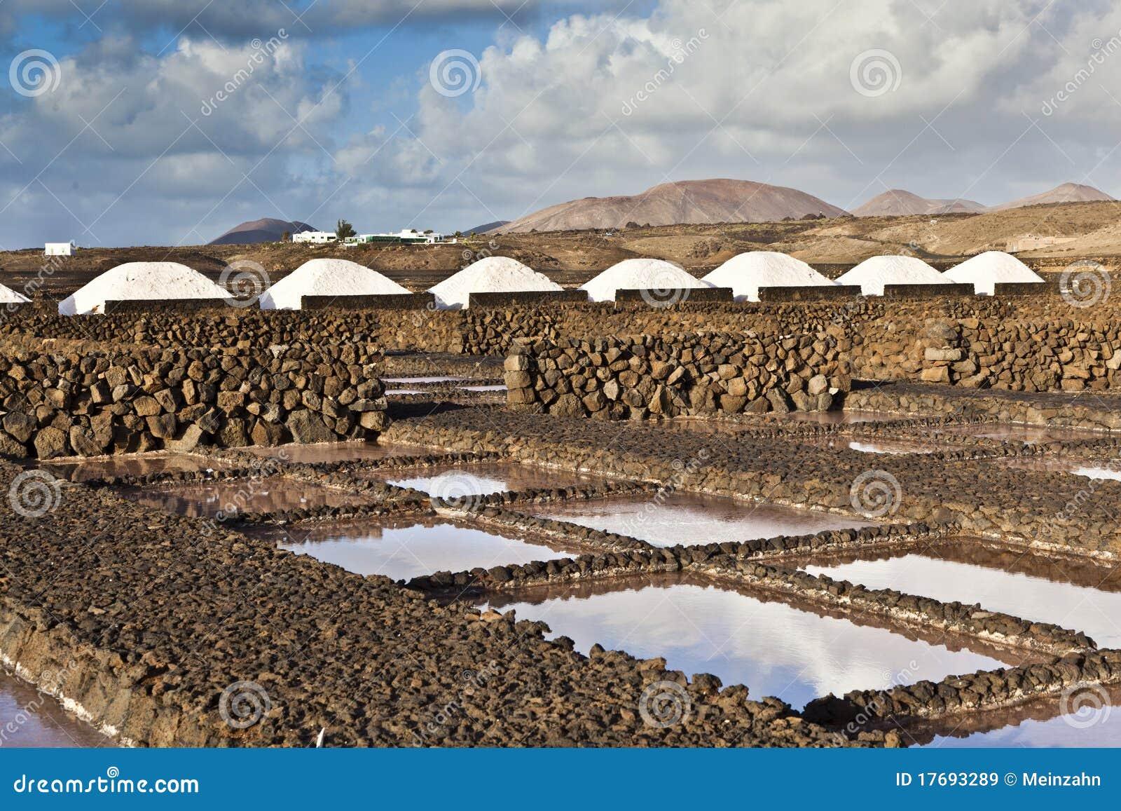 Janubio Lanzarote rafinerii zasolona sól