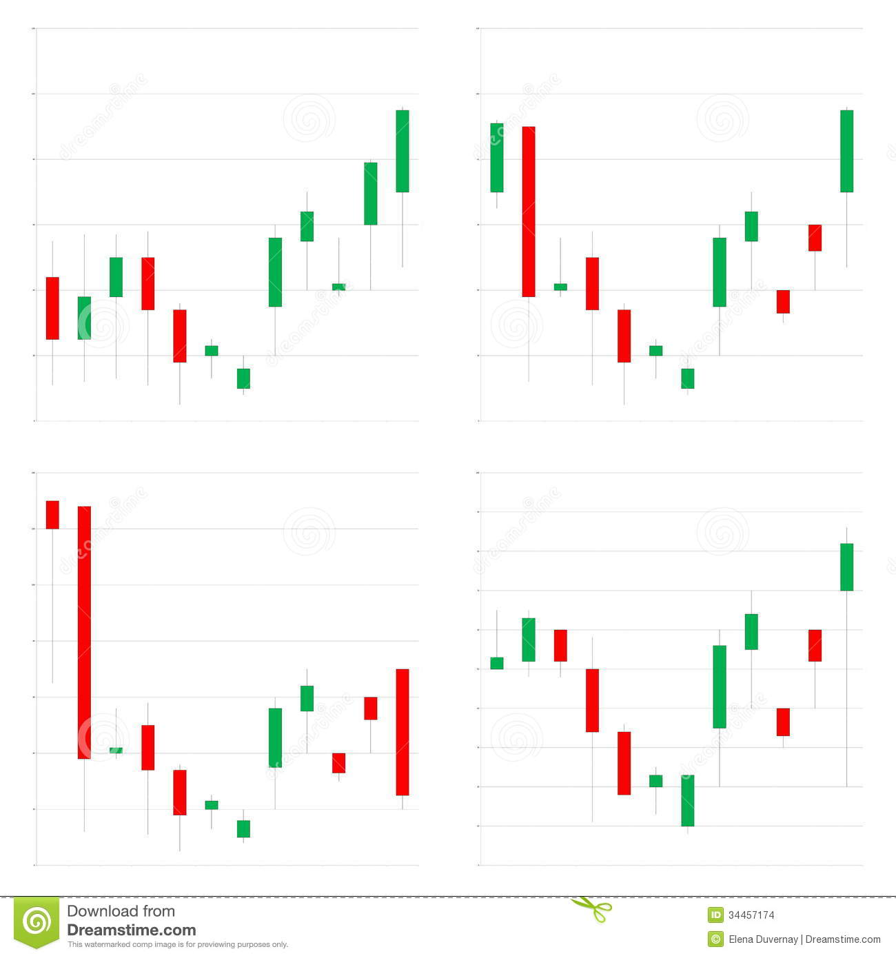 Candice japanese candlesticks index