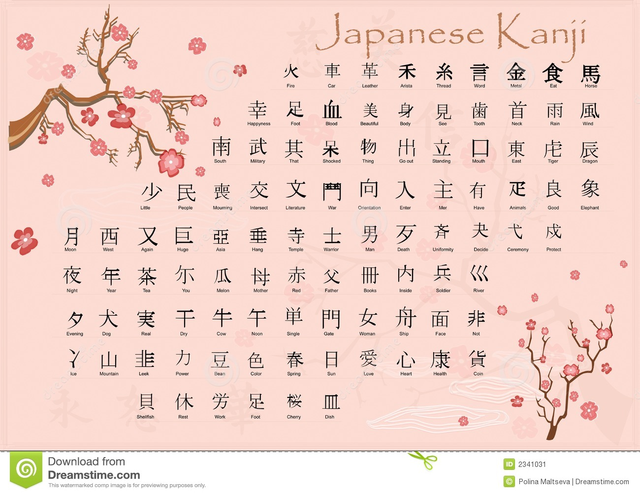 Japanese Kanji With Meanings Stock Illustration Illustration Of