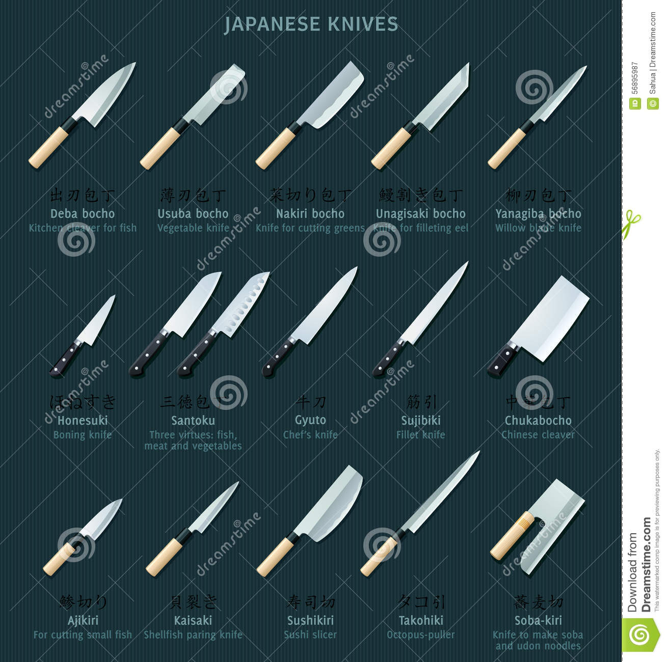 Japanese Knives Stock Vector - Image: 56895987