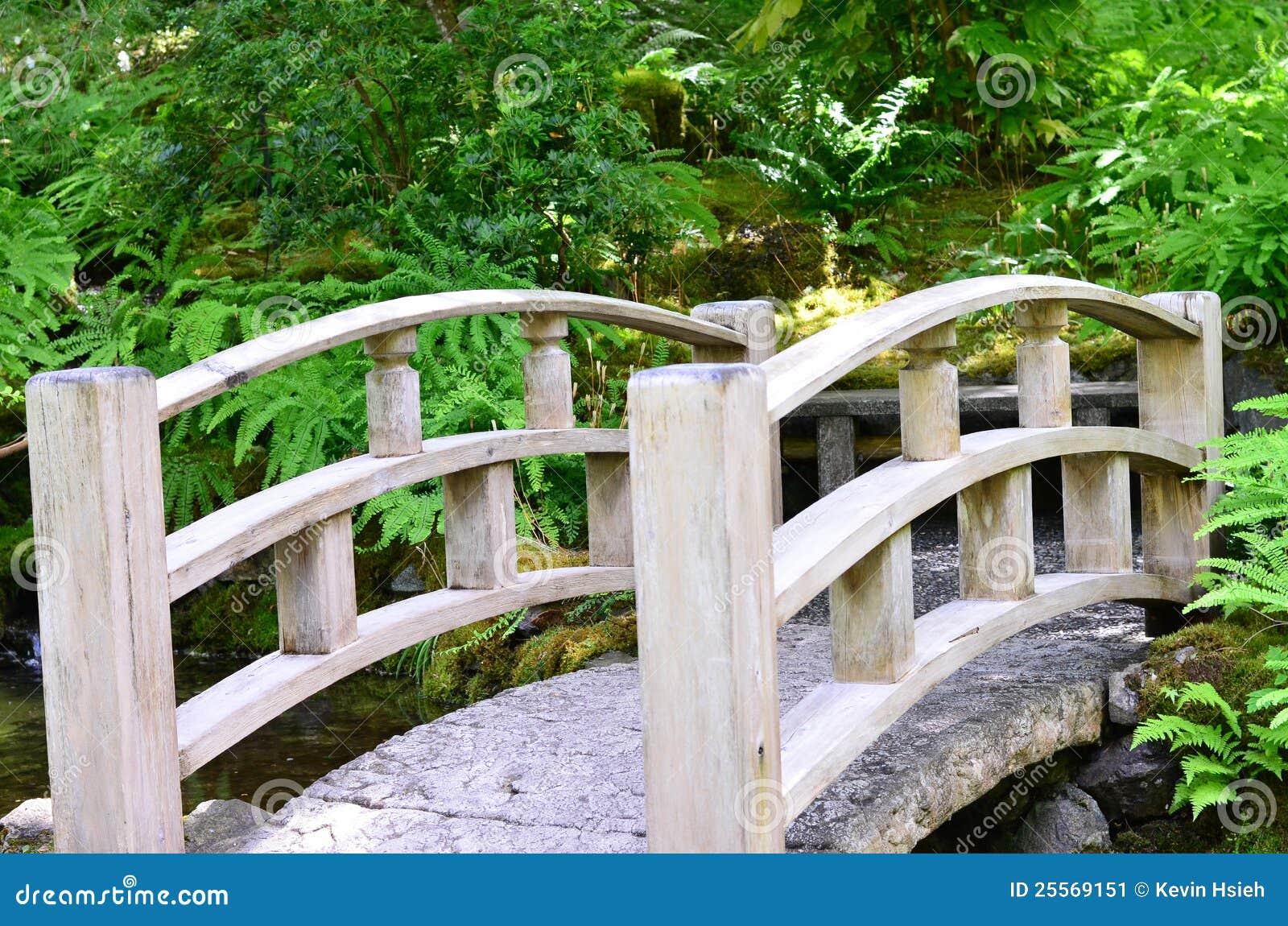 Japanese style bridge stock image image 25569151 for Japanese style bridge