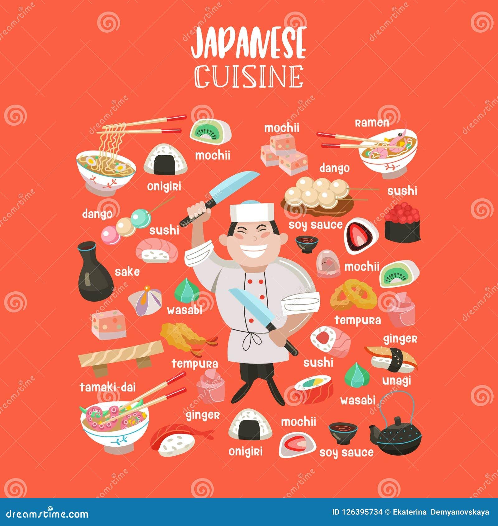 Japansk kokkonst Japansk kock Uppsättning av japansk traditionell dis