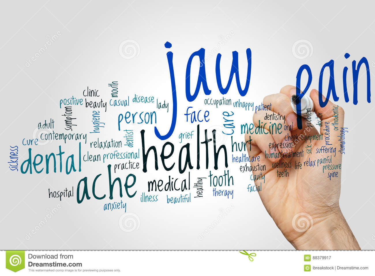 Jaw pain word cloud