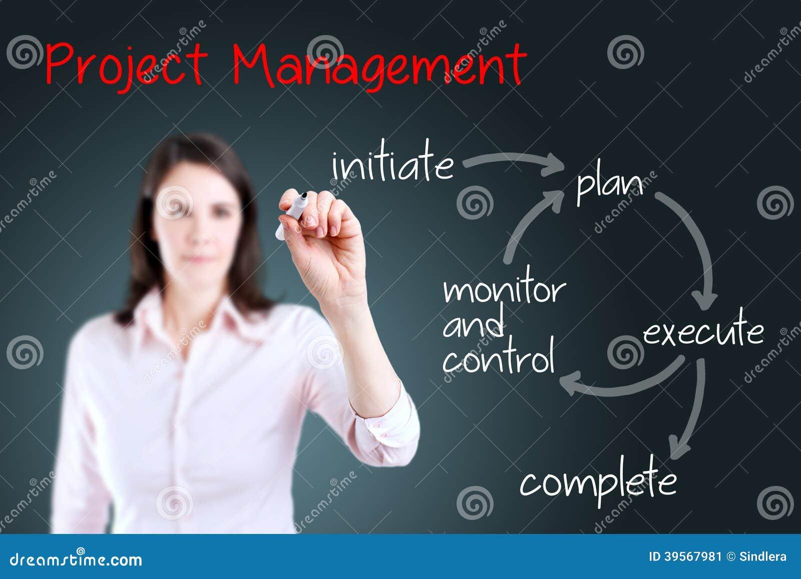 Jeune déroulement des opérations de gestion des projets d écriture de femme d affaires