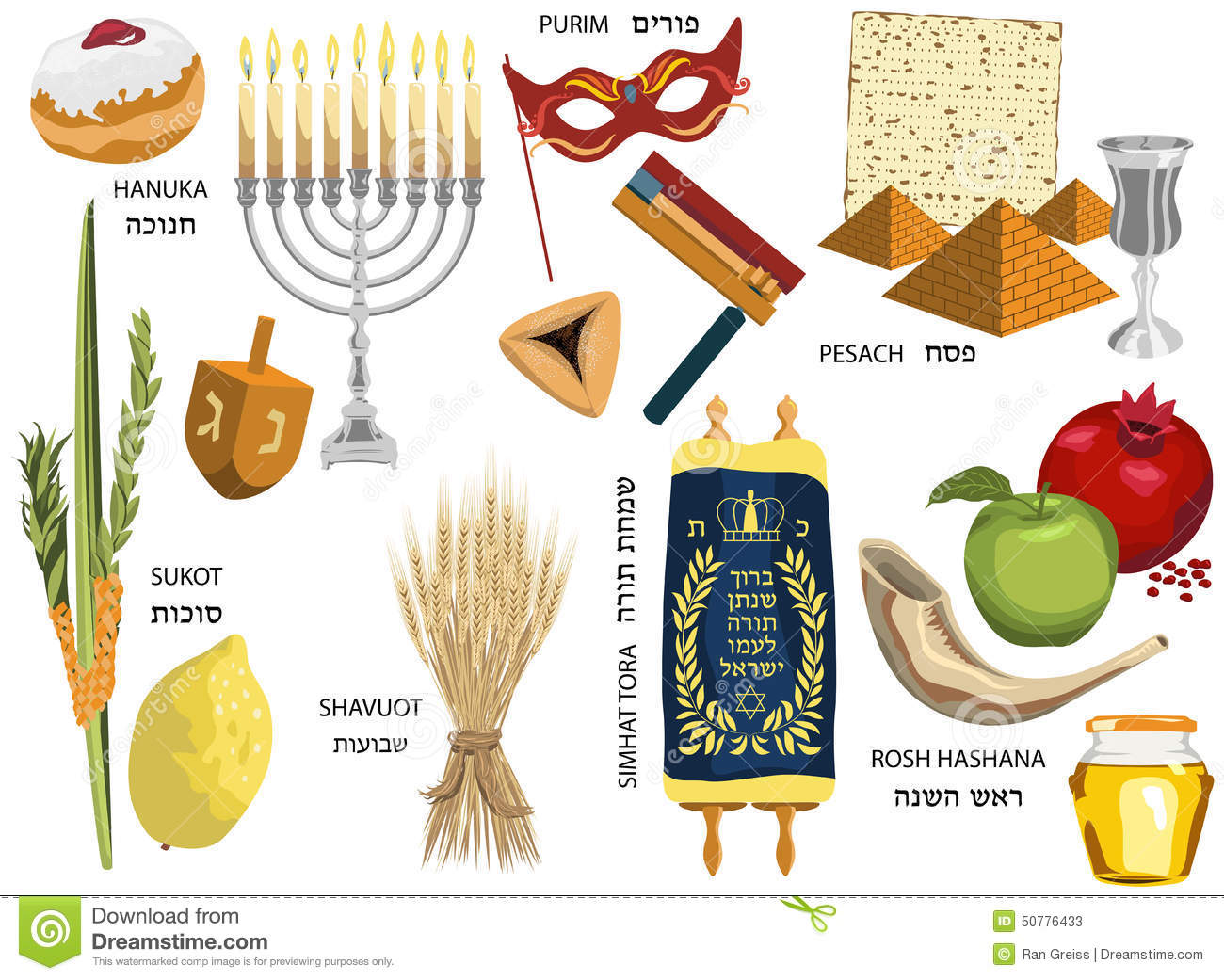 "jewish holiday passover and its symbolic foods and customs Passover, the jewish holiday for ""i use it as an opportunity to explore what is jewish food it's not surprising that some jewish customs have seeped into."