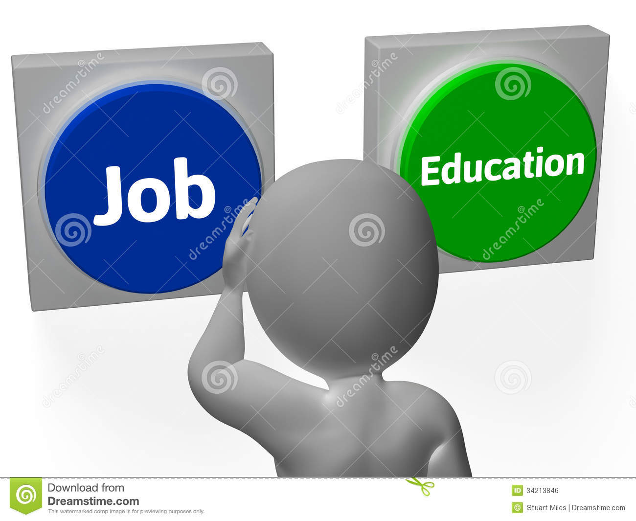 Business/Management Majors and Potential Jobs
