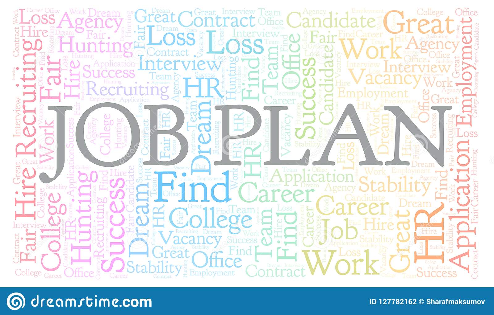 Job Plan word cloud.