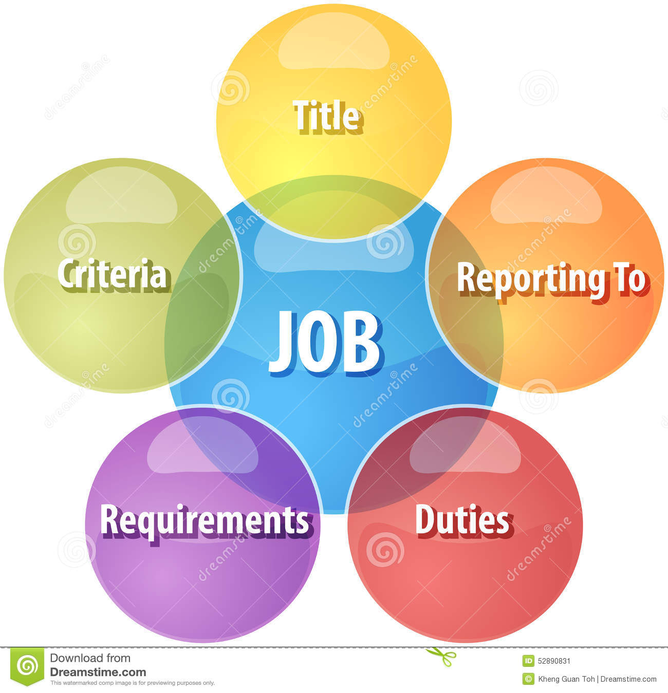 job qualities business diagram illustration stock illustration job qualities business diagram illustration