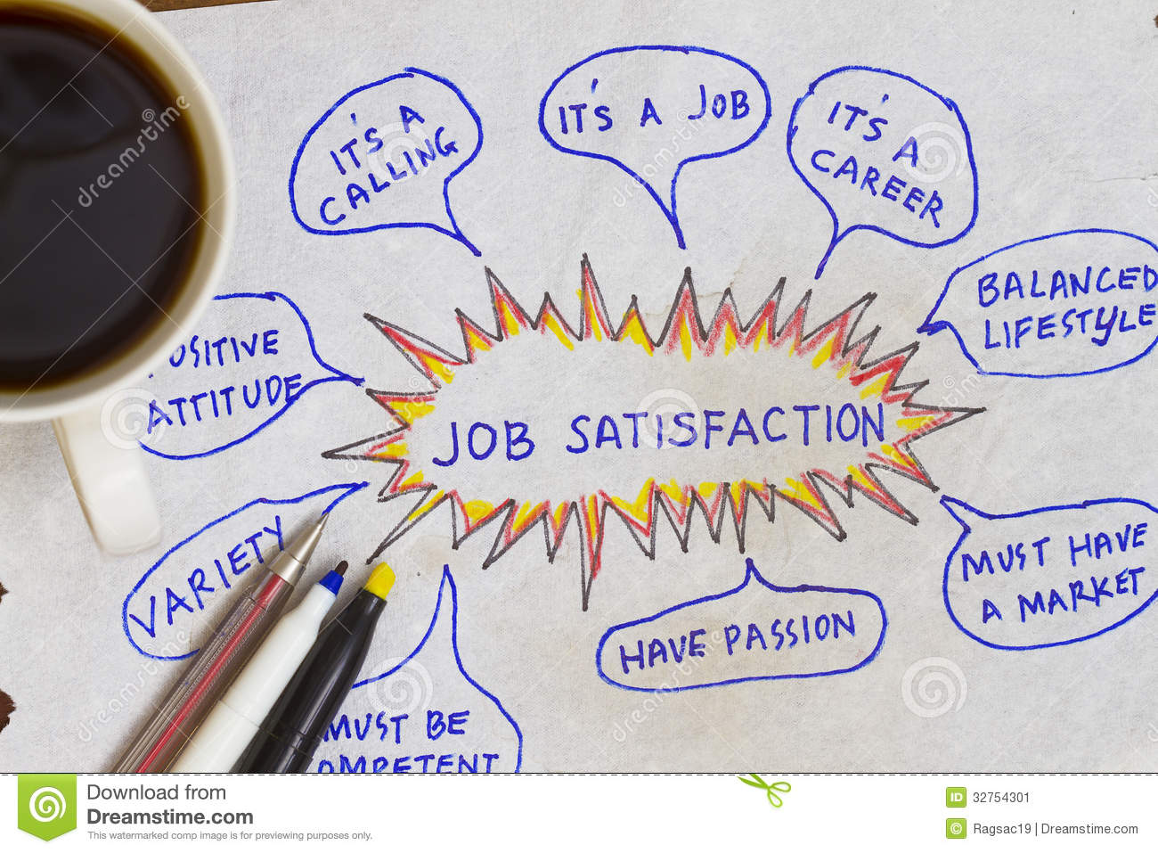 Thesis on work stress and job satisfaction