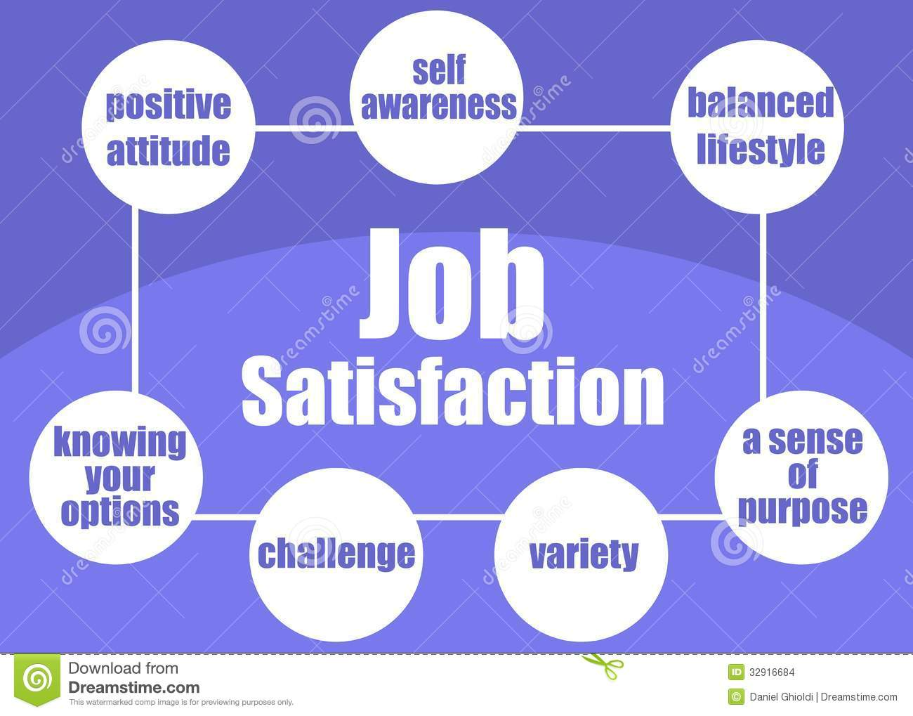 employee attitudes and job satisfaction. human resource management