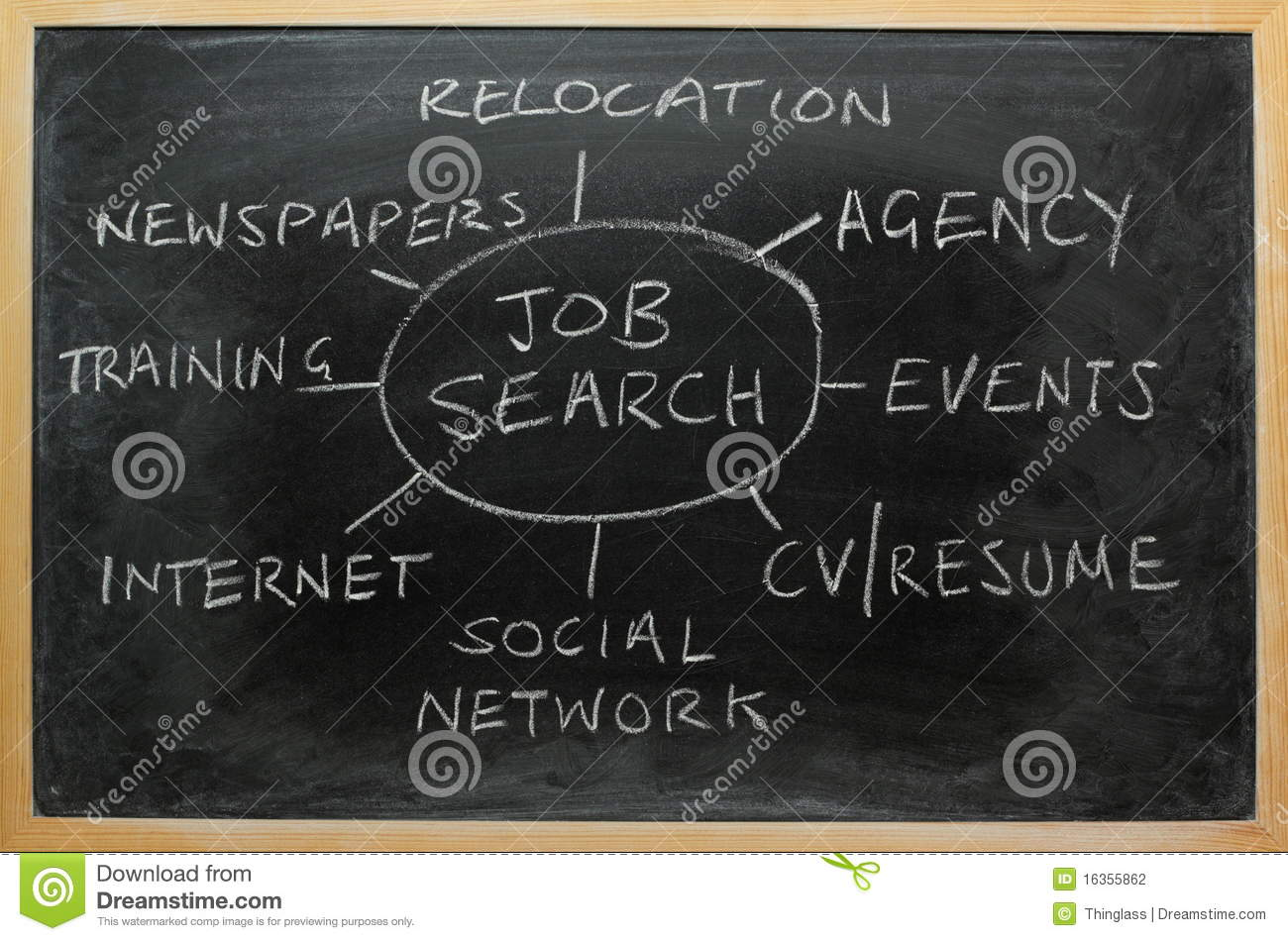 job search strategy stock photography