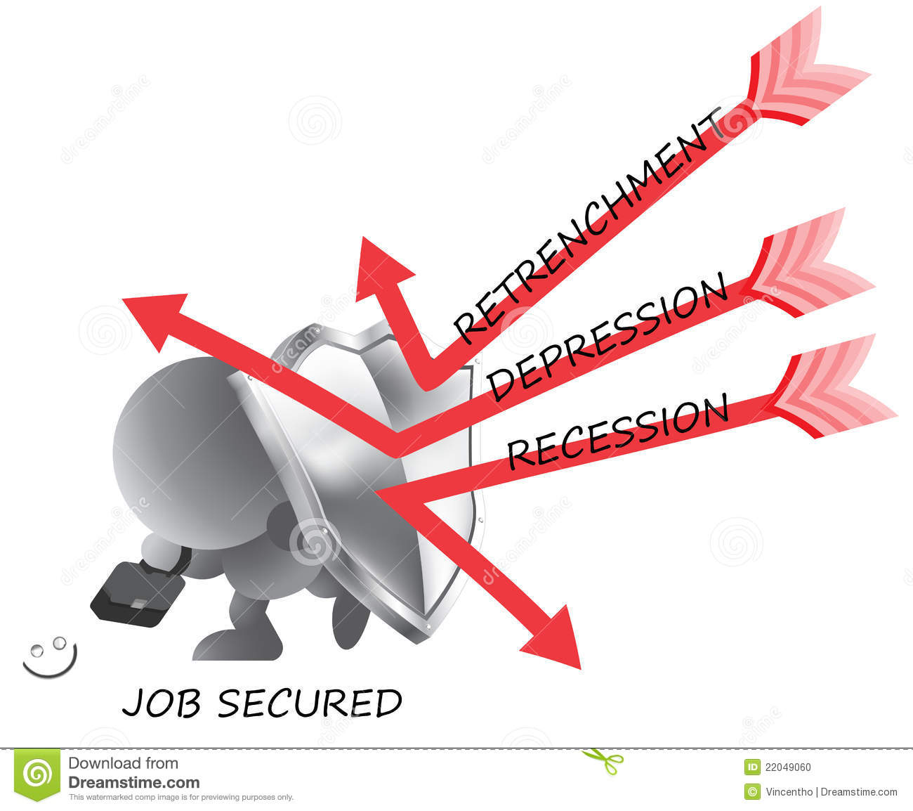 The Importance of Obtaining Job Security