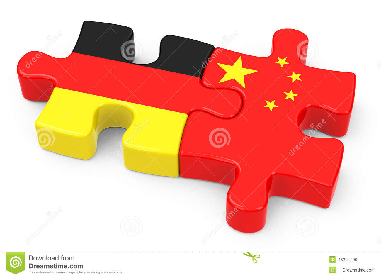Joint Ventures in China