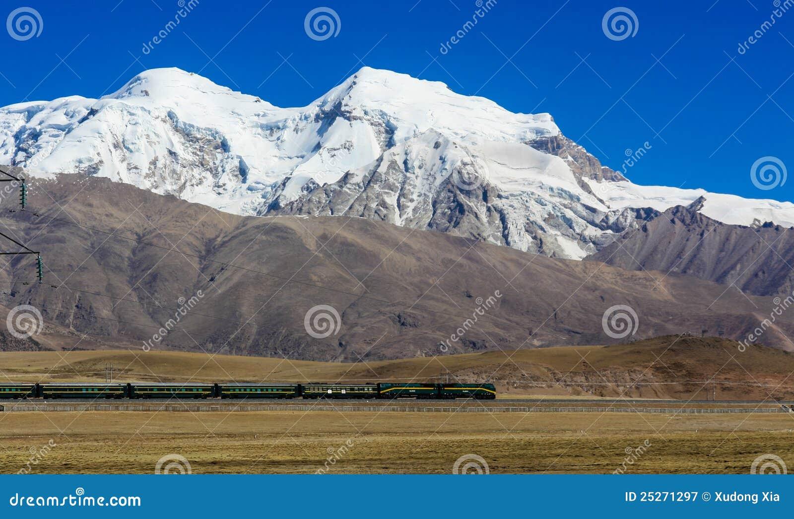 Jokul de Tibet