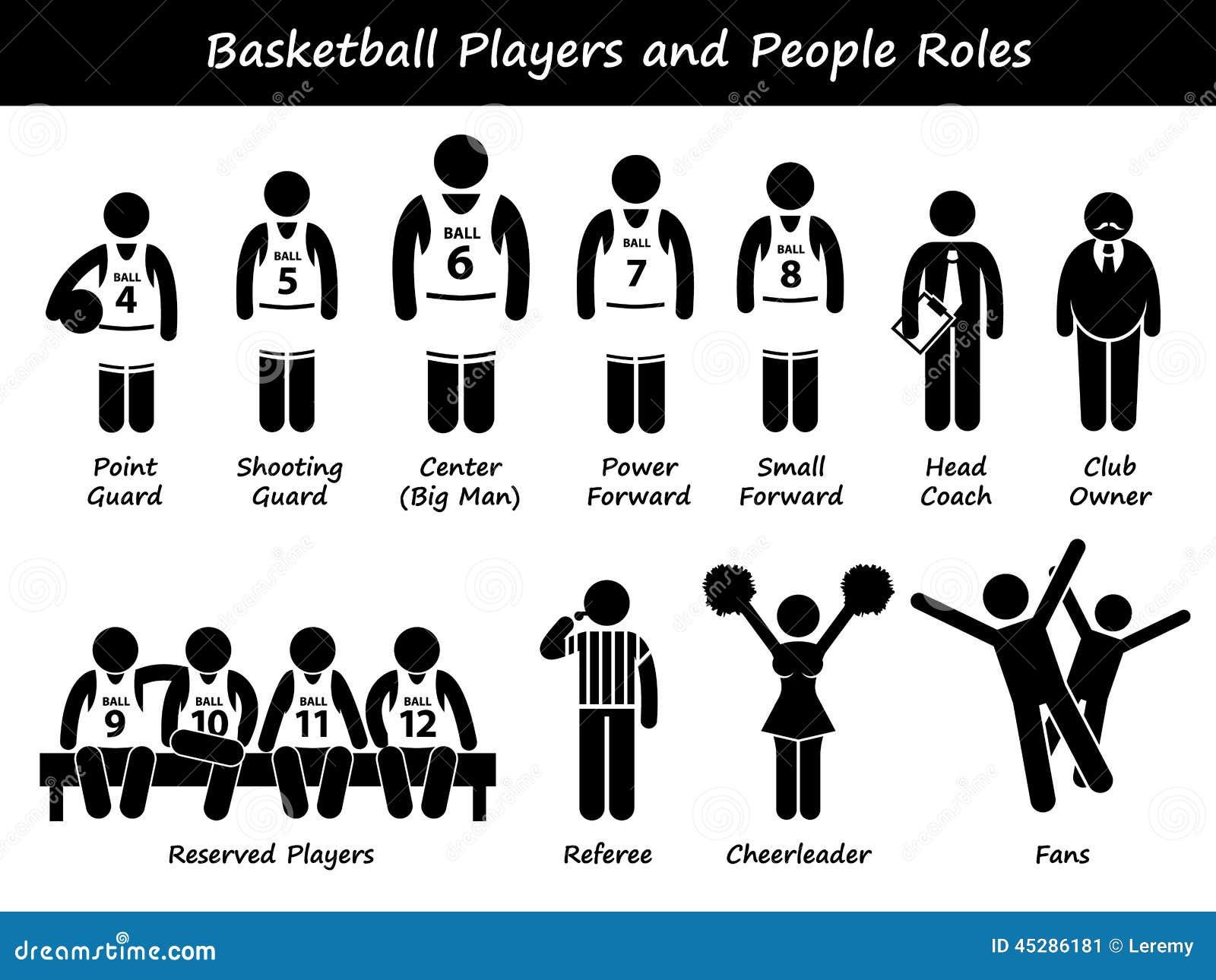 Joueurs de basket Team Cliparts Icons