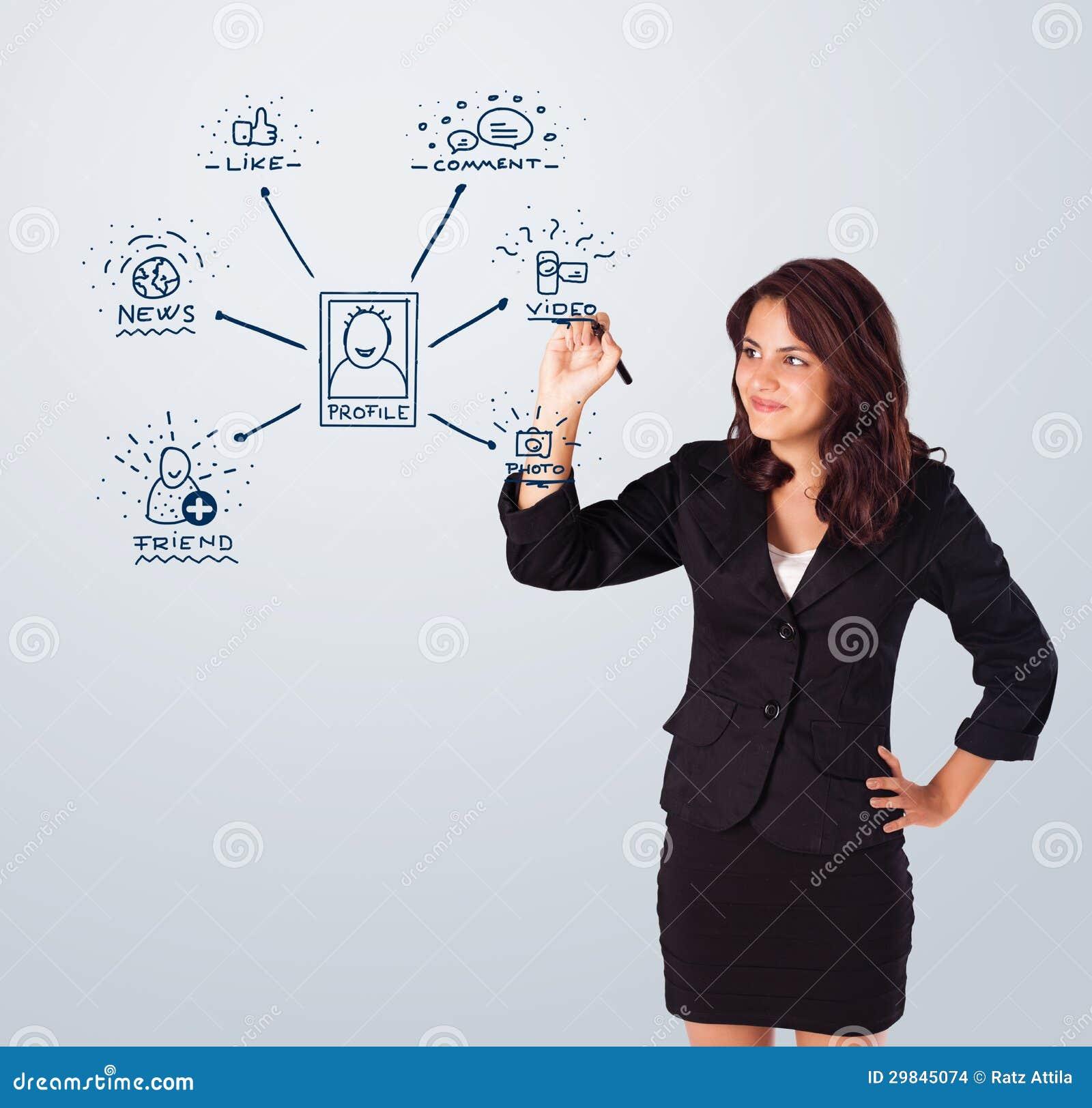 Mulher que tira ícones sociais da rede no whiteboard