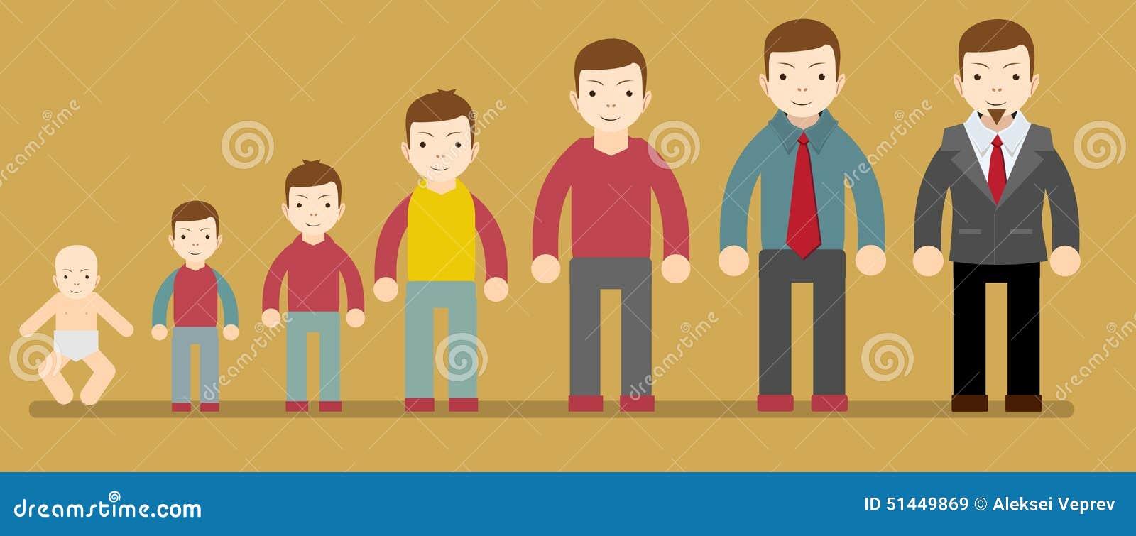 Jovens da vida humana da idade do envelhecimento do homem que crescem o processo velho