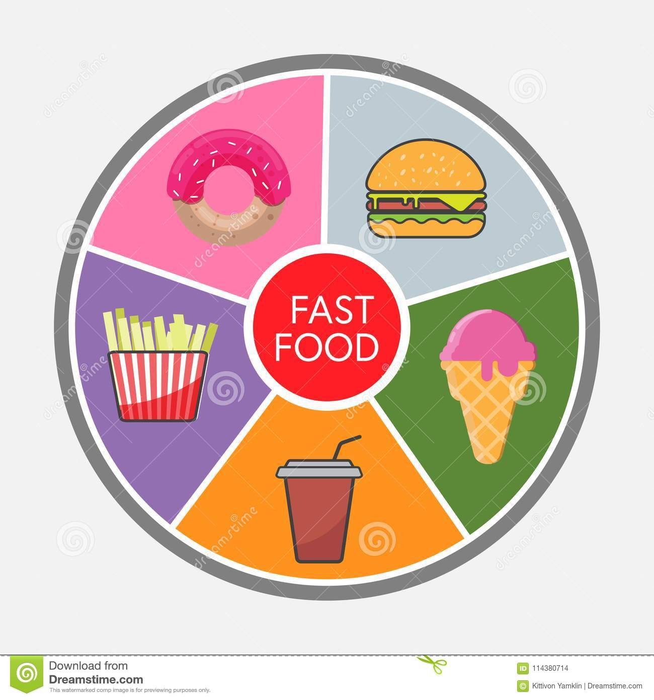 Junk Food Vector Infographic  Stock Vector - Illustration of meat