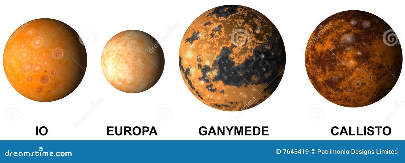 Jupiter księżyc planeta s
