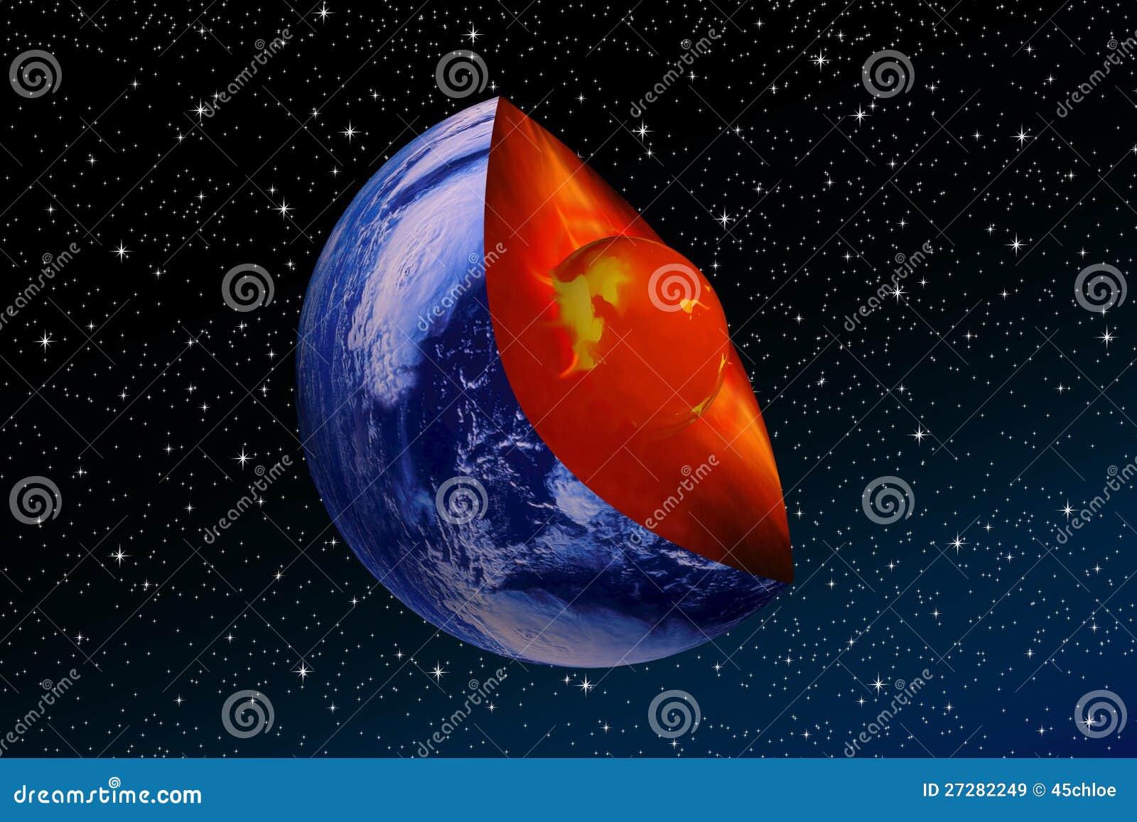 Kärna ur av jorden