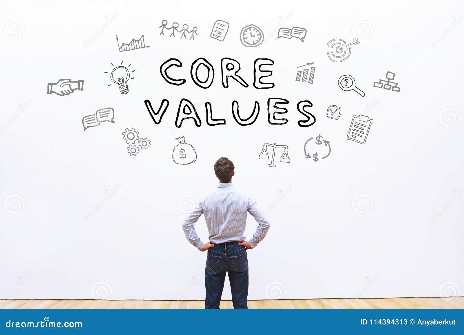 Kärnan värderar begrepp