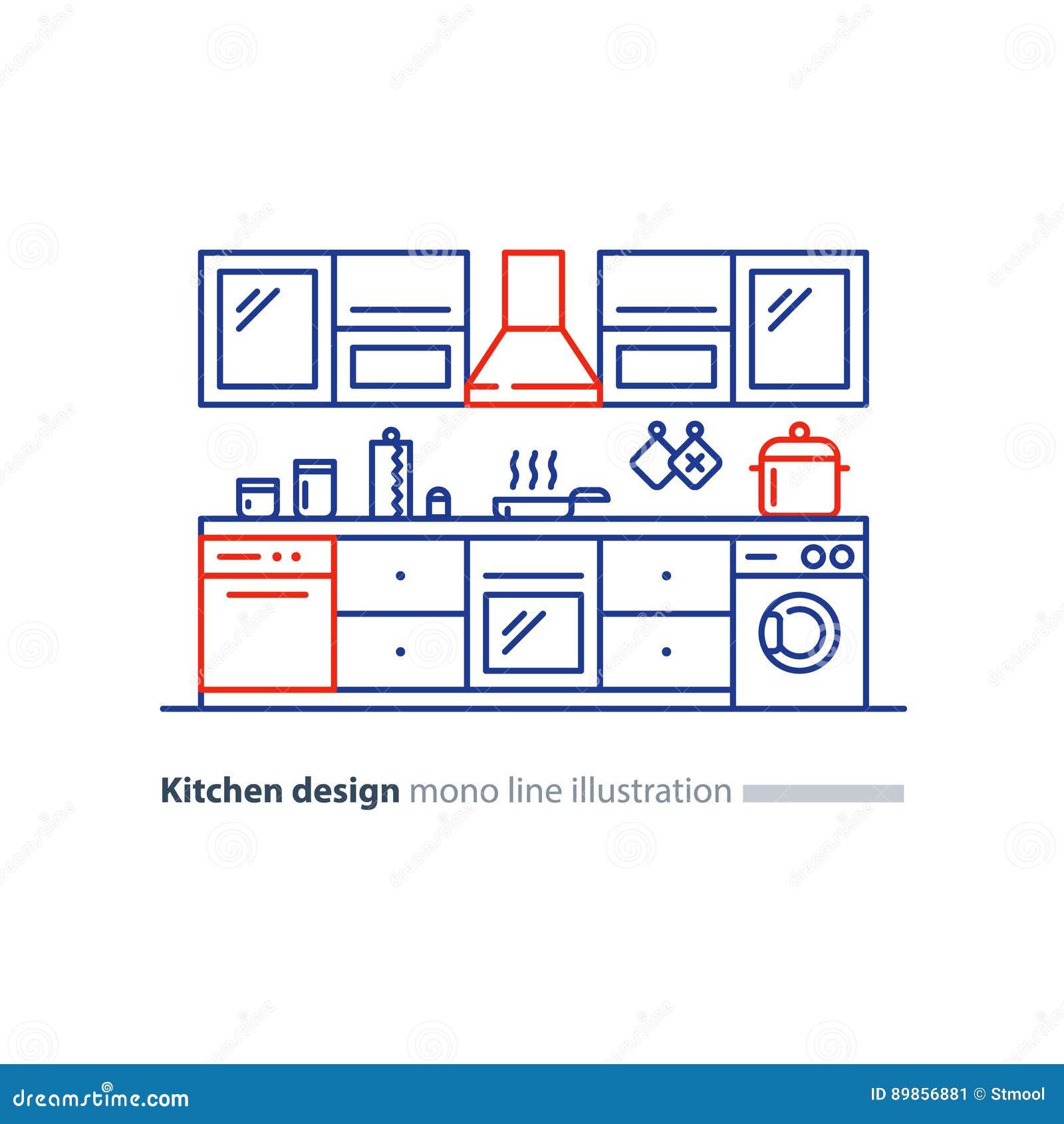 Kökinredesign, möblemanguppsättning, ordningsplan