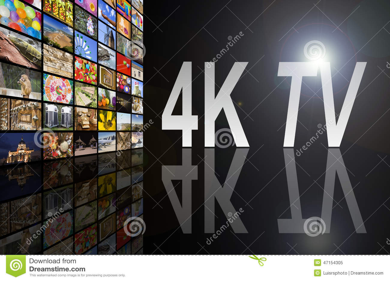 4K TV pojęcie
