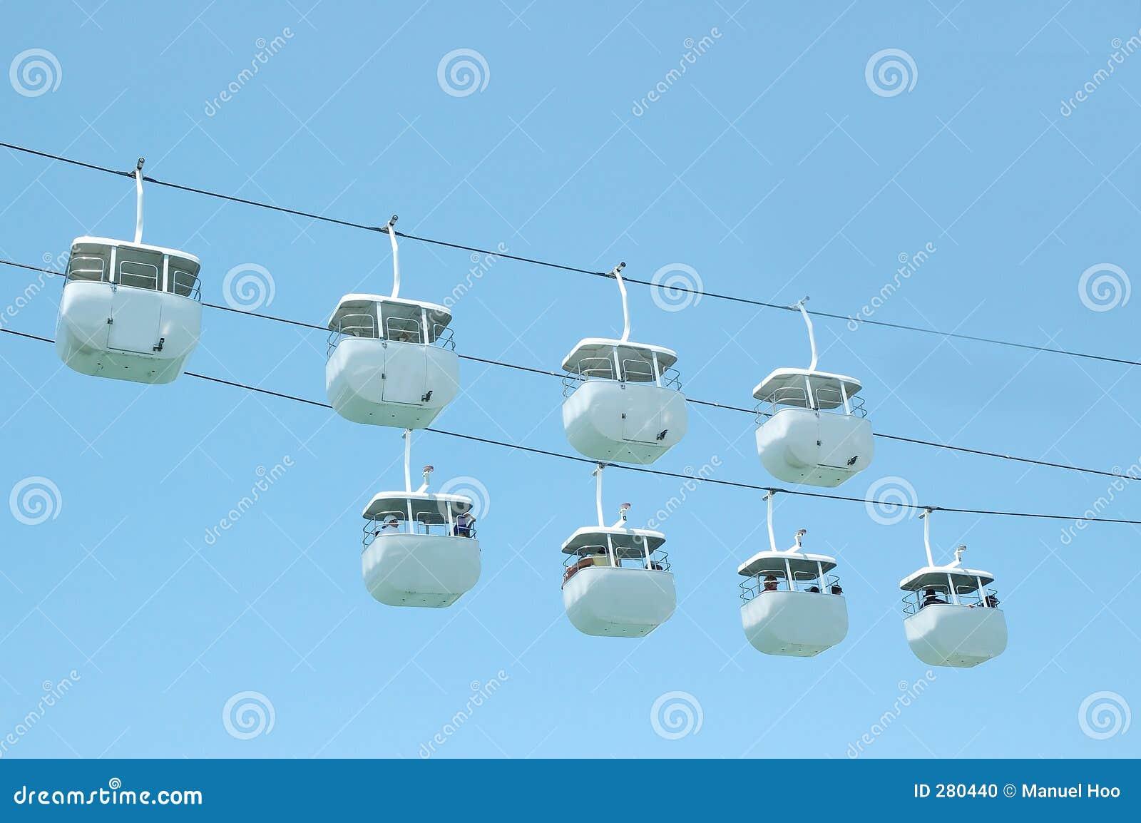 Kabelwagen