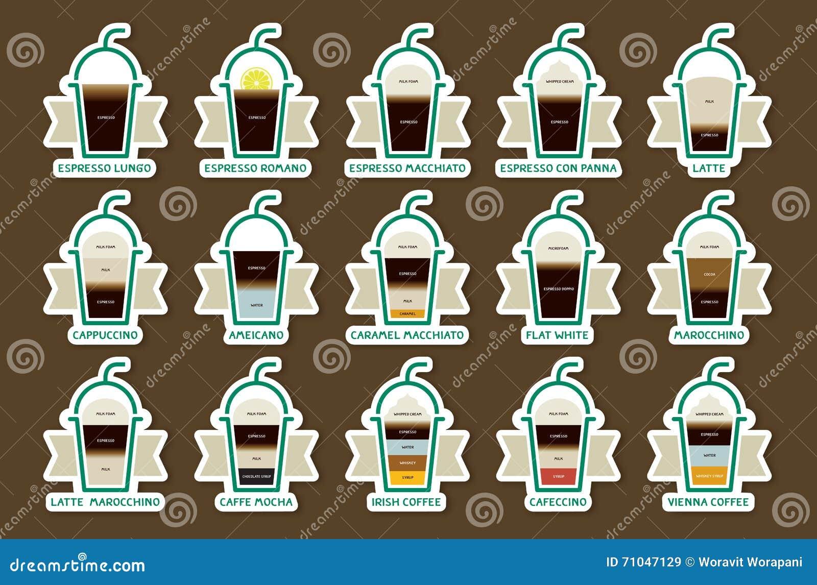 Kaffeegetränke Mit Den Rezeptikonen Eingestellt Vektor Abbildung ...
