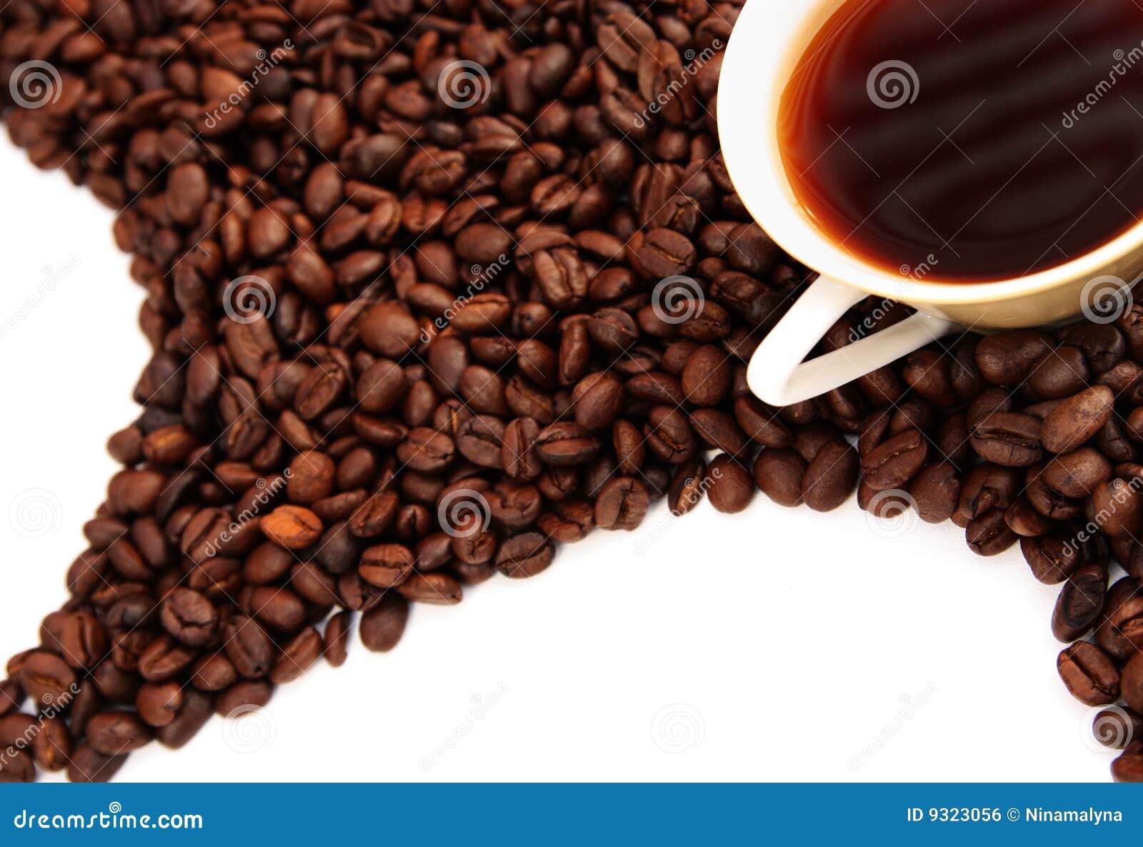 Kaffeekonzept