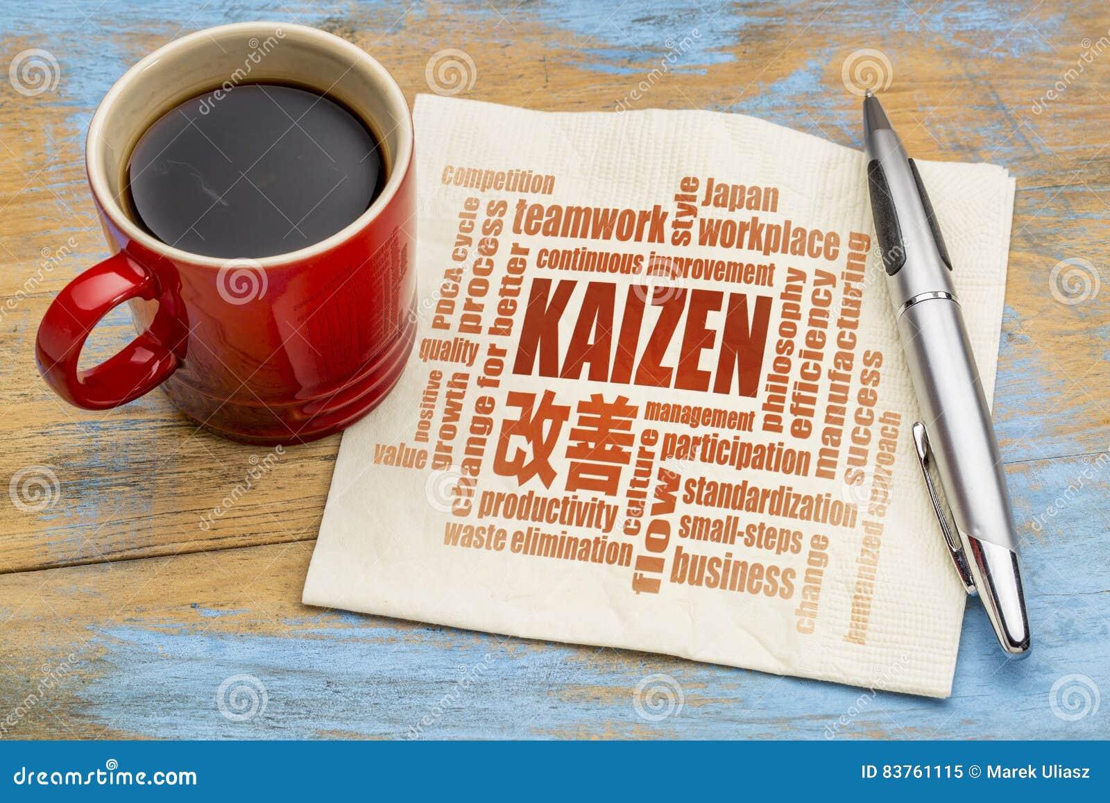 Kaizen Concept - Continuous Improvement Word Cloud Stock ...