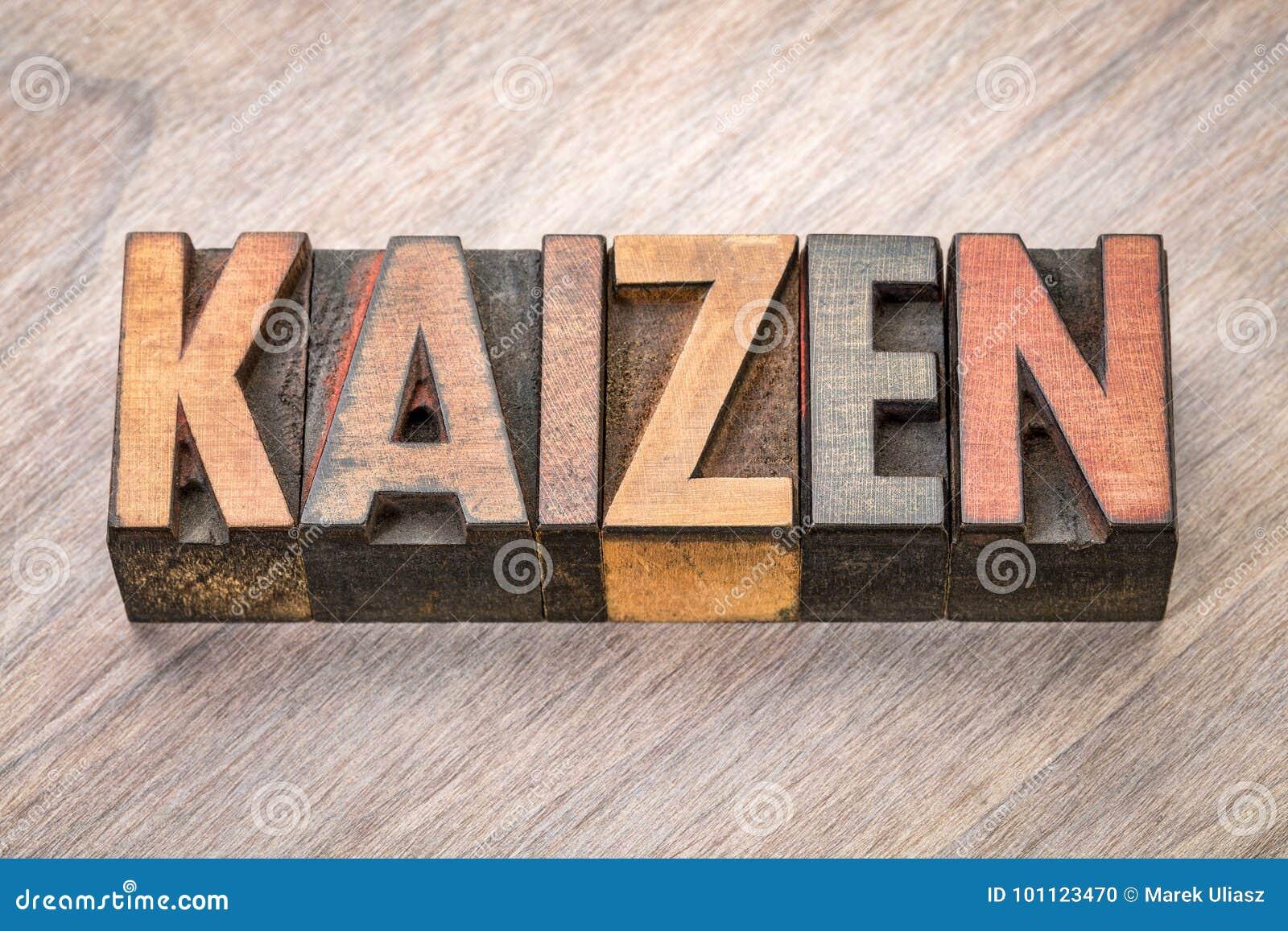 Kaizen - concetto continuo di miglioramento