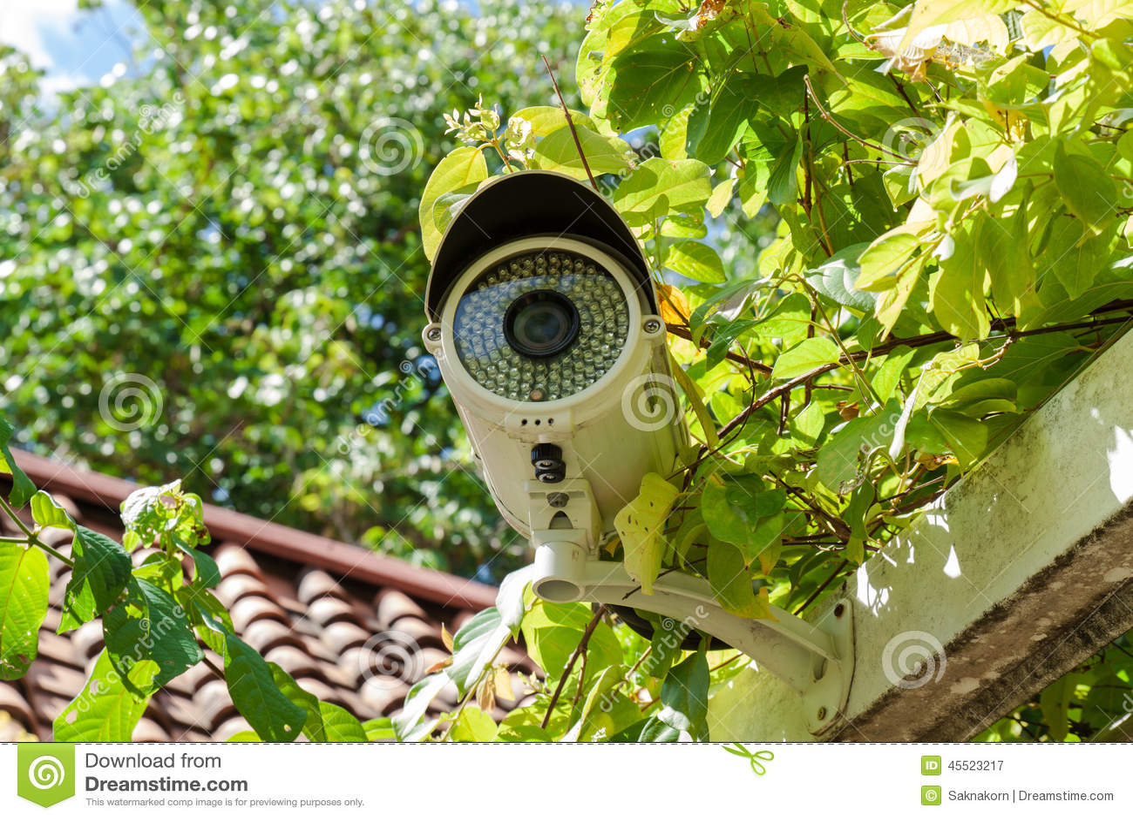 Kamera Bezpieczeństwa lub CCTV